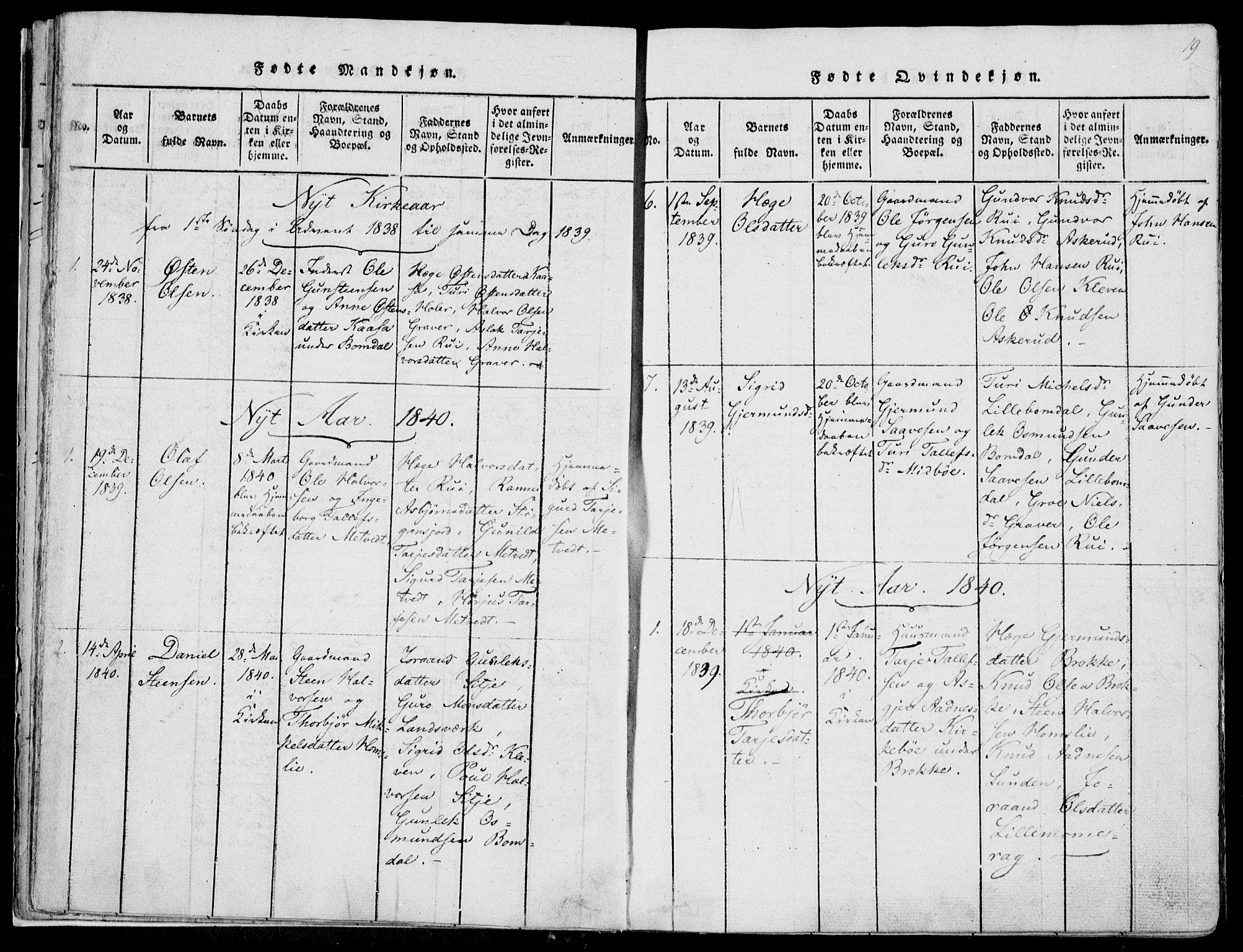 SAKO, Fyresdal kirkebøker, F/Fa/L0004: Ministerialbok nr. I 4, 1815-1854, s. 19