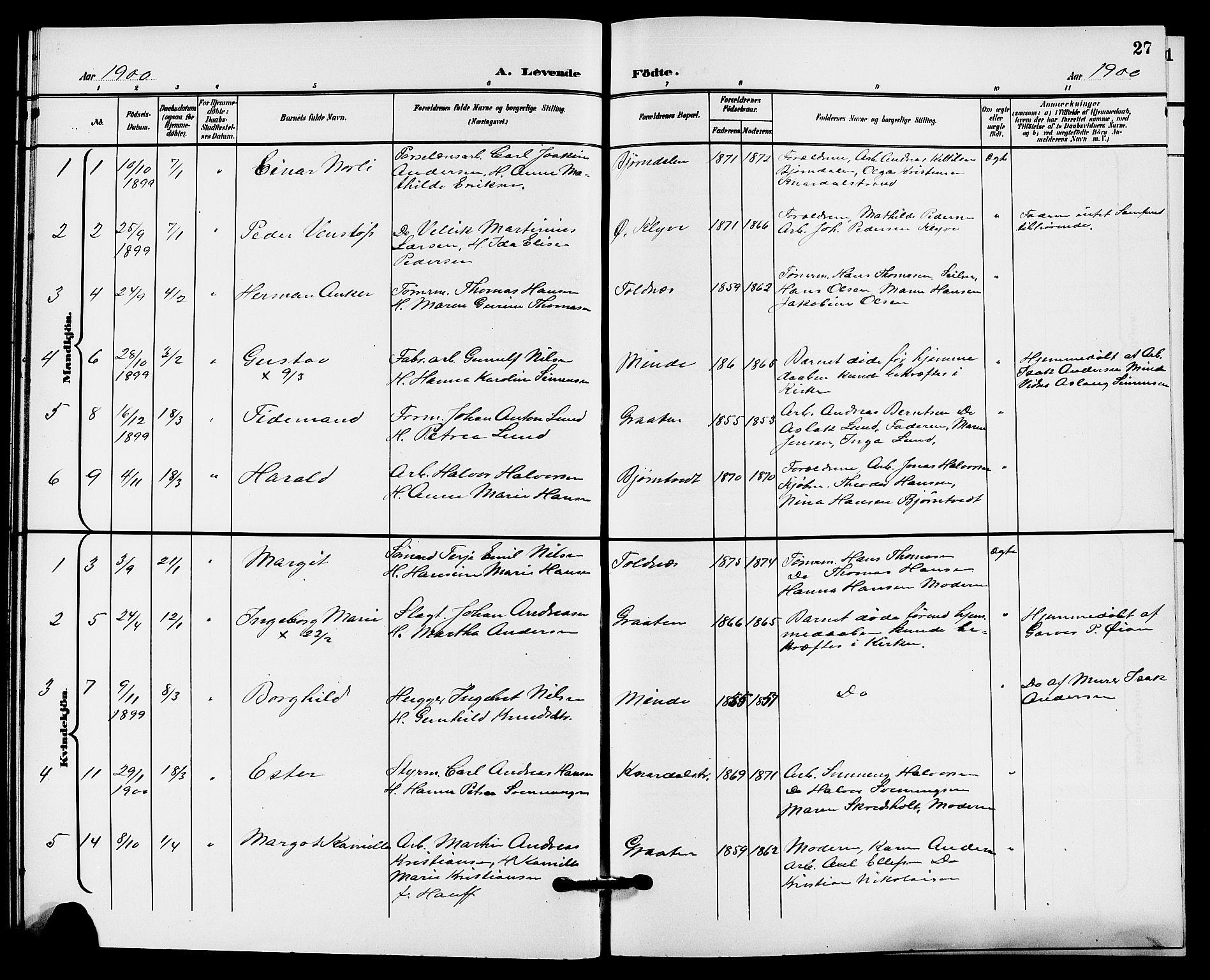 SAKO, Solum kirkebøker, G/Ga/L0008: Klokkerbok nr. I 8, 1898-1909, s. 27