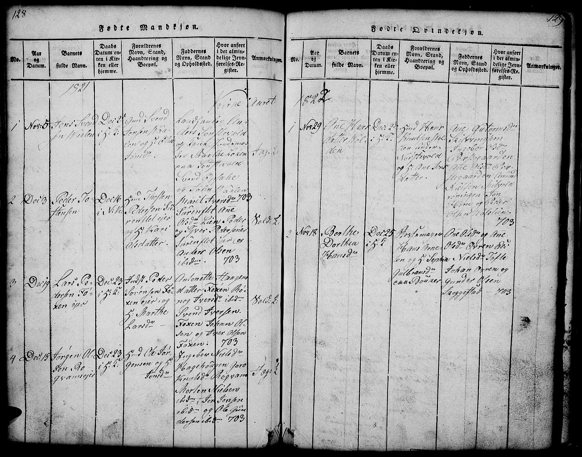 SAH, Gausdal prestekontor, Klokkerbok nr. 1, 1817-1848, s. 128-129