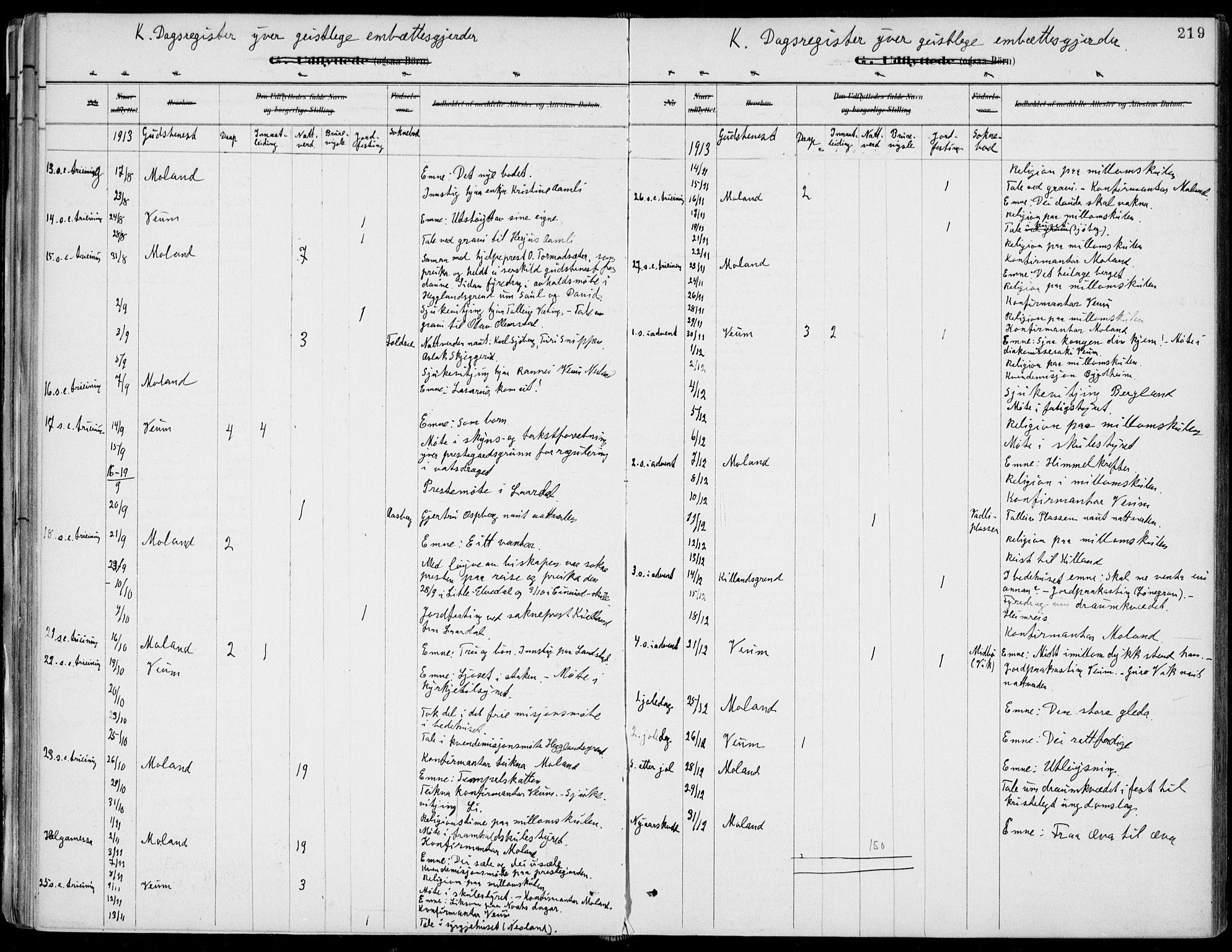SAKO, Fyresdal kirkebøker, F/Fa/L0007: Ministerialbok nr. I 7, 1887-1914, s. 219