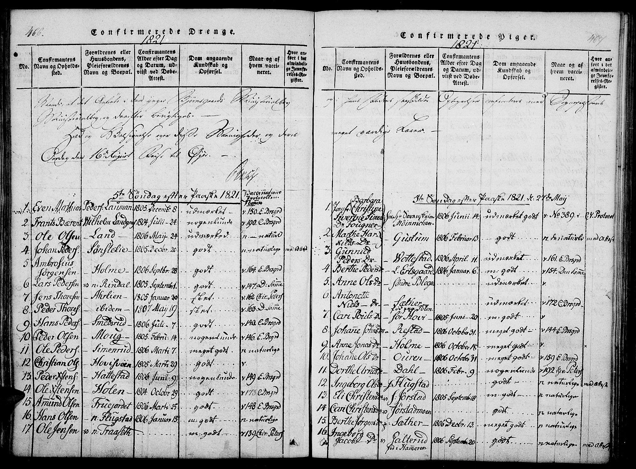 SAH, Fåberg prestekontor, Ministerialbok nr. 3, 1818-1833, s. 466-467