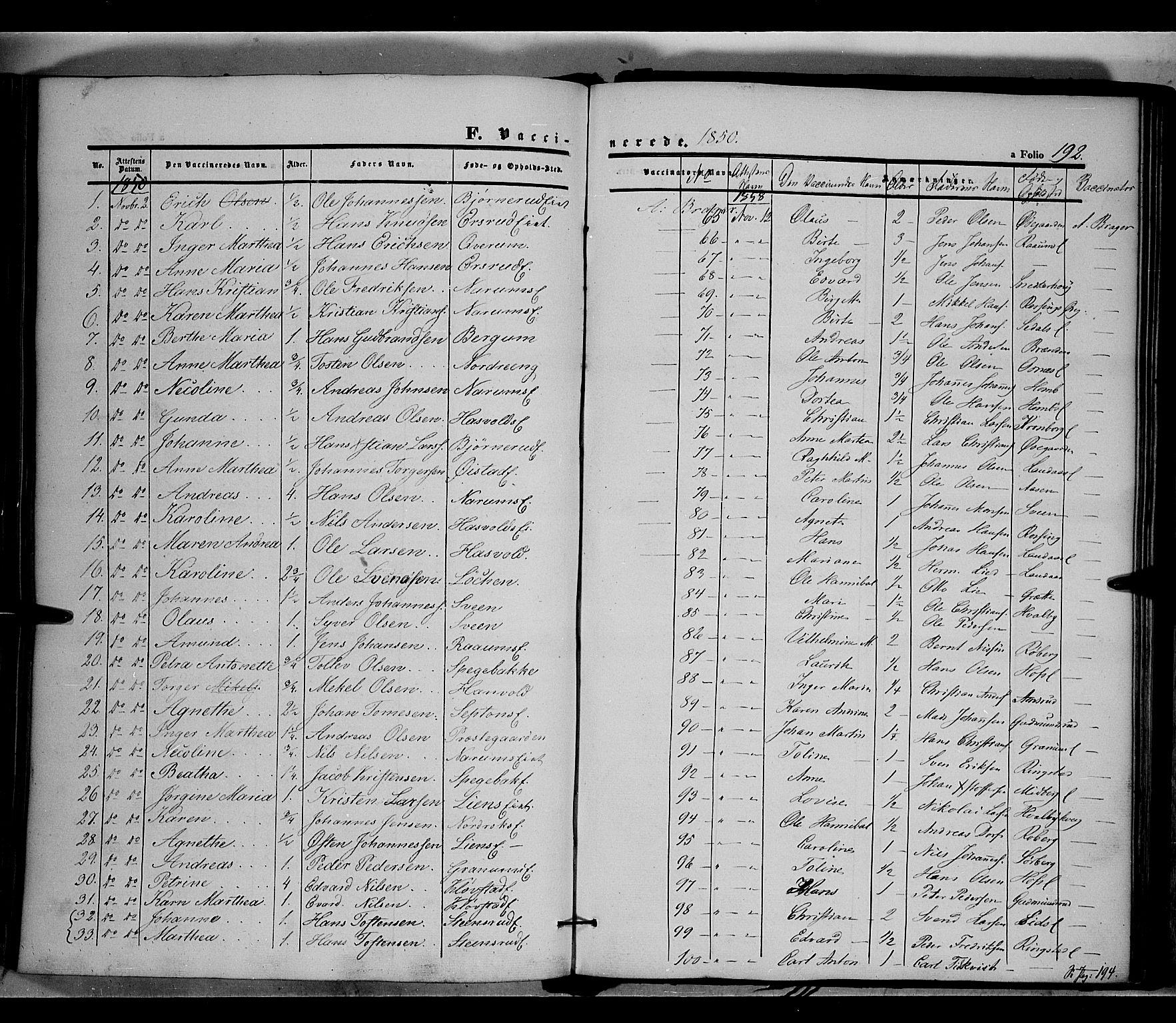 SAH, Land prestekontor, Ministerialbok nr. 9, 1847-1859, s. 192