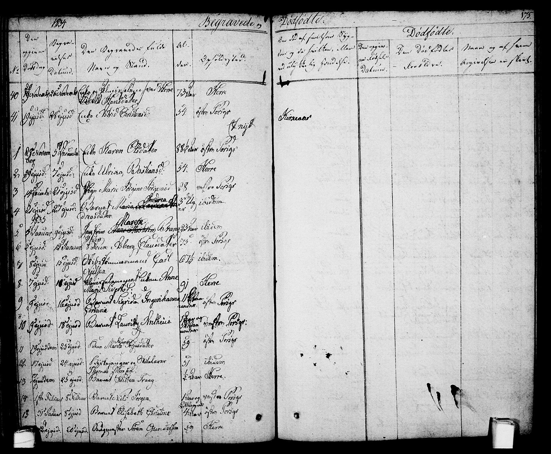 SAKO, Porsgrunn kirkebøker , F/Fa/L0005: Ministerialbok nr. 5, 1828-1840, s. 175