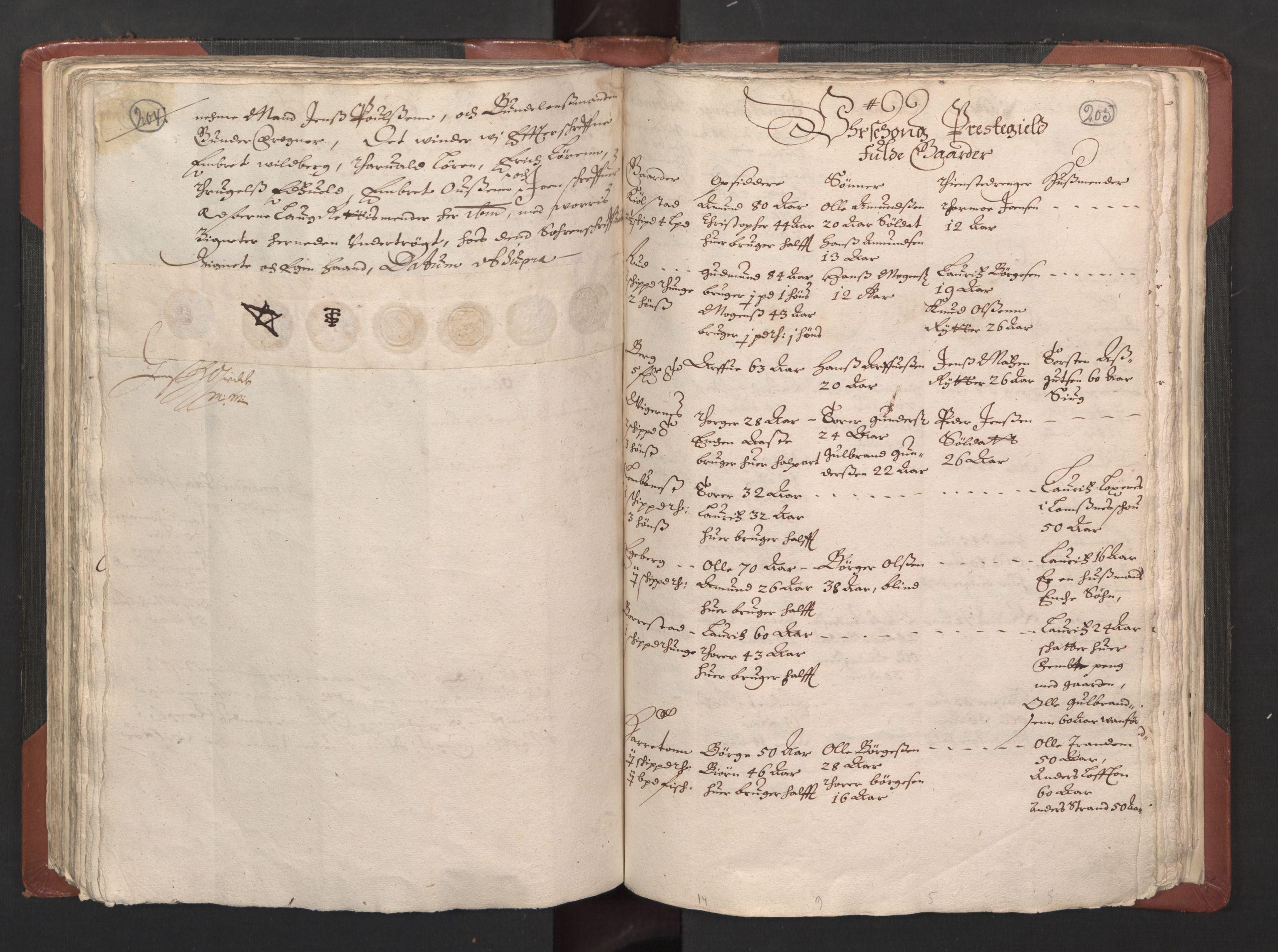RA, Fogdenes og sorenskrivernes manntall 1664-1666, nr. 2: Aker fogderi, Follo fogderi, Nedre Romerike fogderi og Øvre Romerike fogderi, 1664, s. 204-205