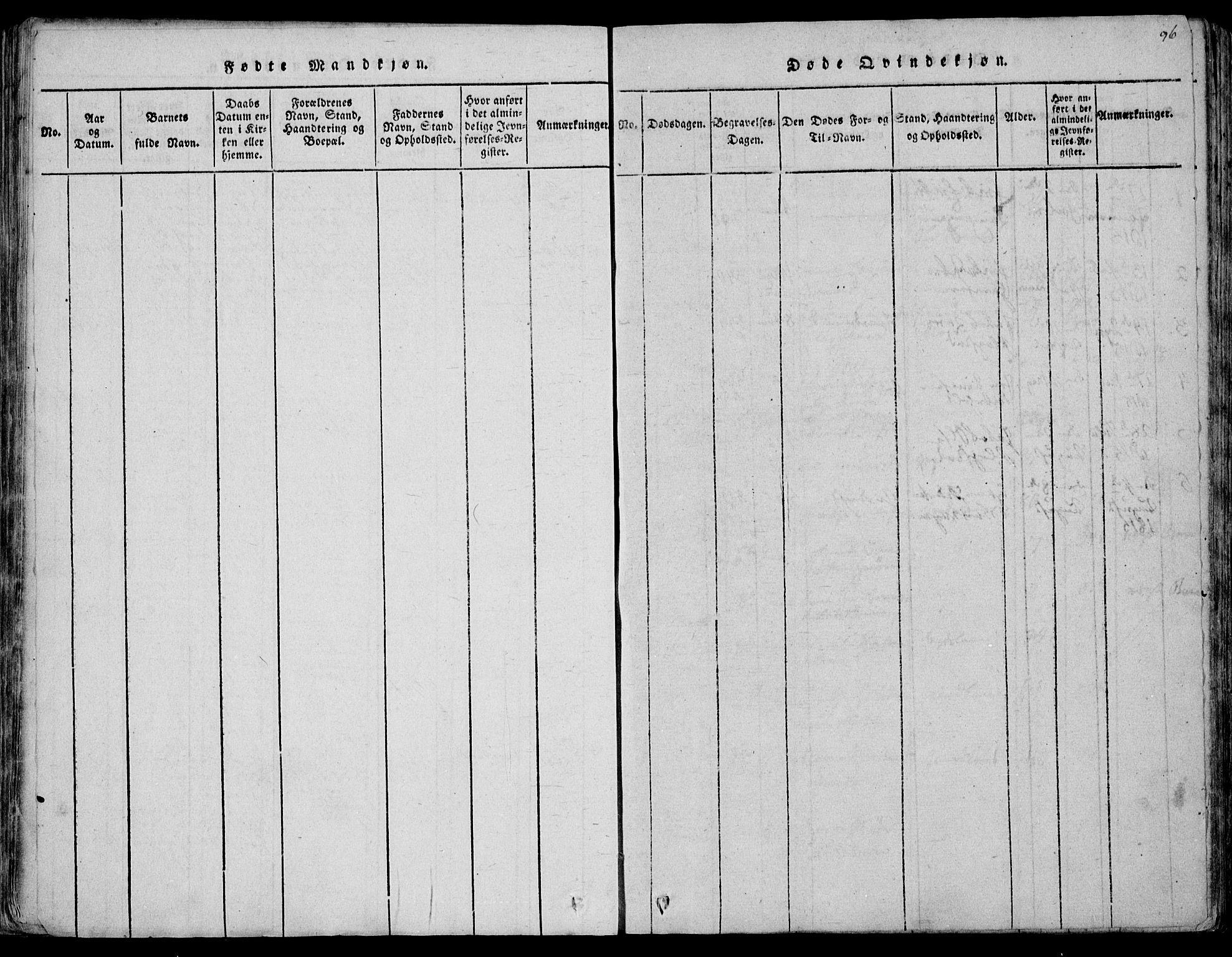 SAKO, Eidanger kirkebøker, F/Fa/L0007: Ministerialbok nr. 7, 1814-1831, s. 96