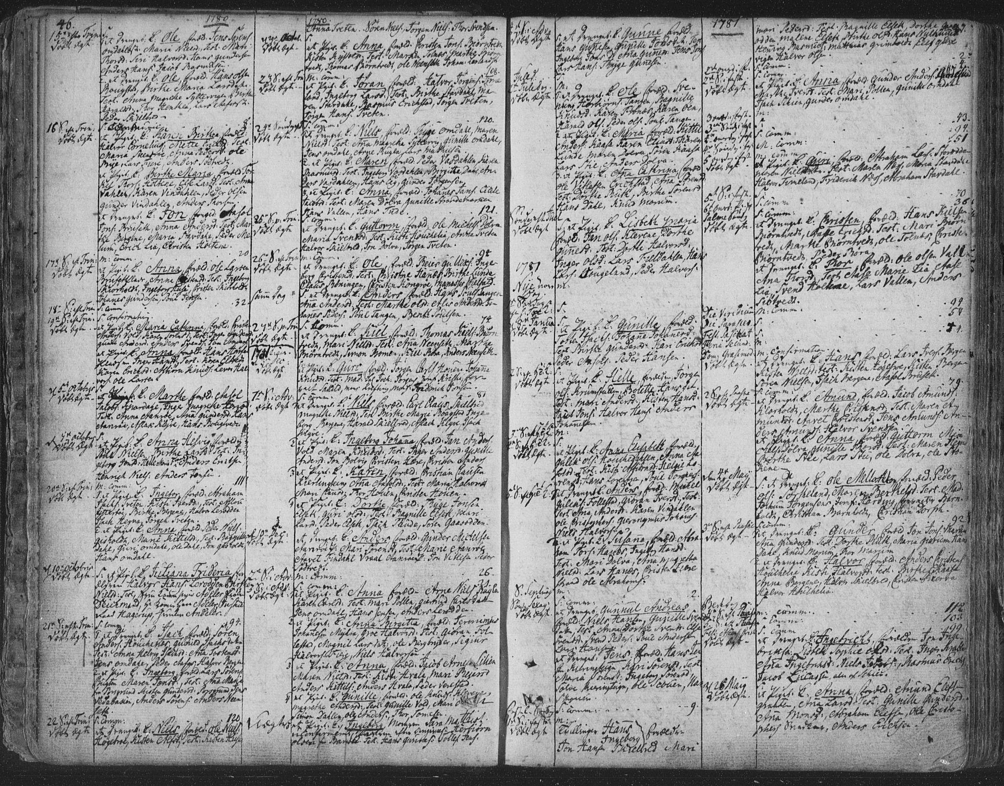SAKO, Solum kirkebøker, F/Fa/L0003: Ministerialbok nr. I 3, 1761-1814, s. 46-47