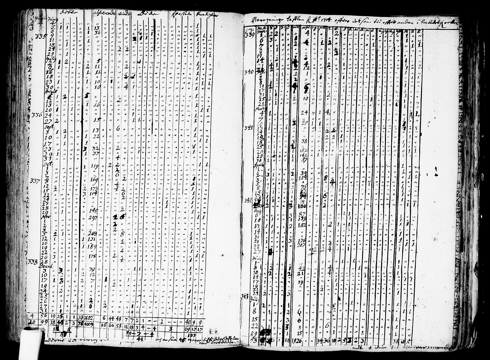 SAO, Nes prestekontor Kirkebøker, F/Fa/L0001: Ministerialbok nr. I 1, 1689-1716, s. 338c-338d