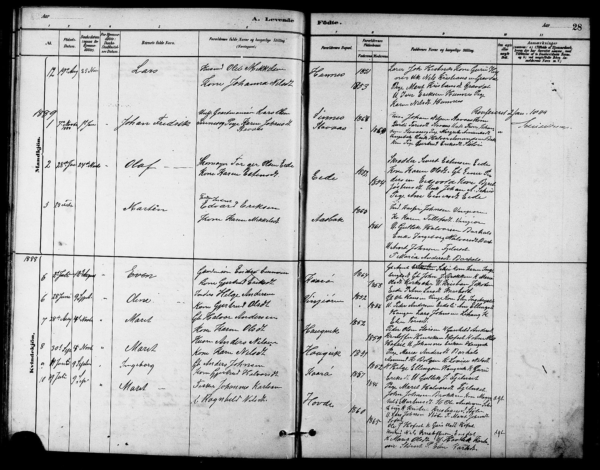 SAT, Ministerialprotokoller, klokkerbøker og fødselsregistre - Sør-Trøndelag, 631/L0514: Klokkerbok nr. 631C02, 1879-1912, s. 28