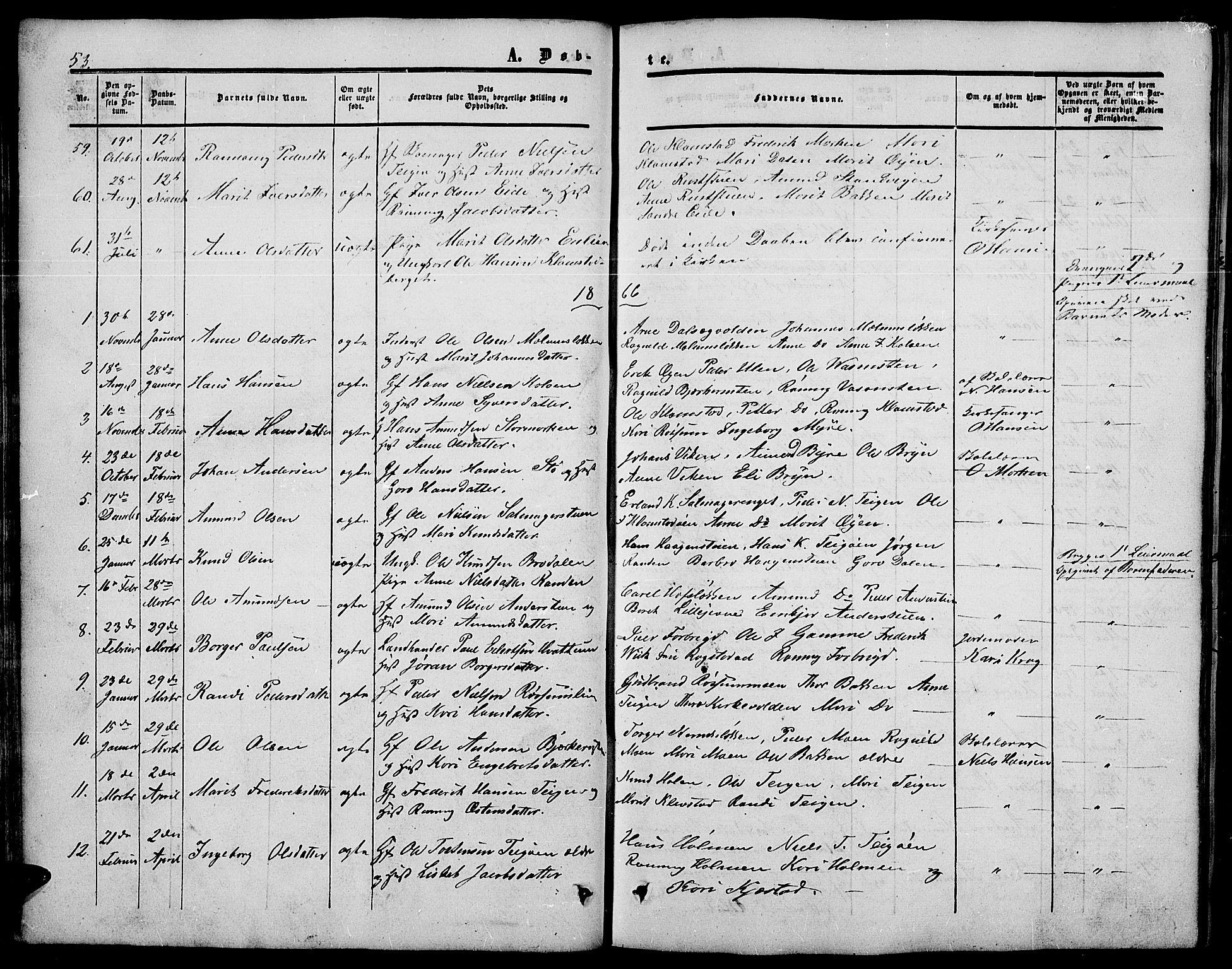SAH, Nord-Fron prestekontor, Klokkerbok nr. 3, 1851-1886, s. 53