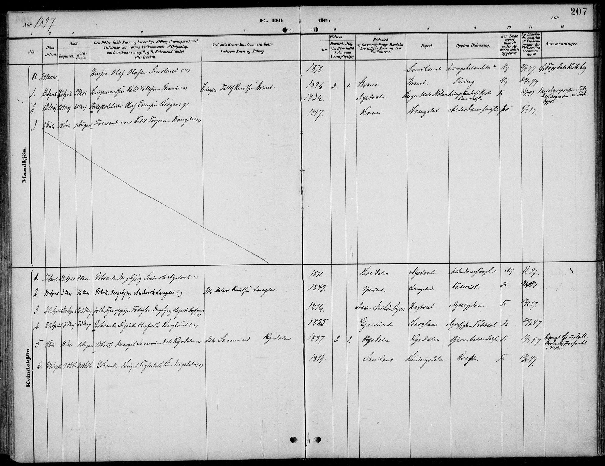 SAKO, Kviteseid kirkebøker, F/Fb/L0002: Ministerialbok nr. II 2, 1882-1916, s. 207