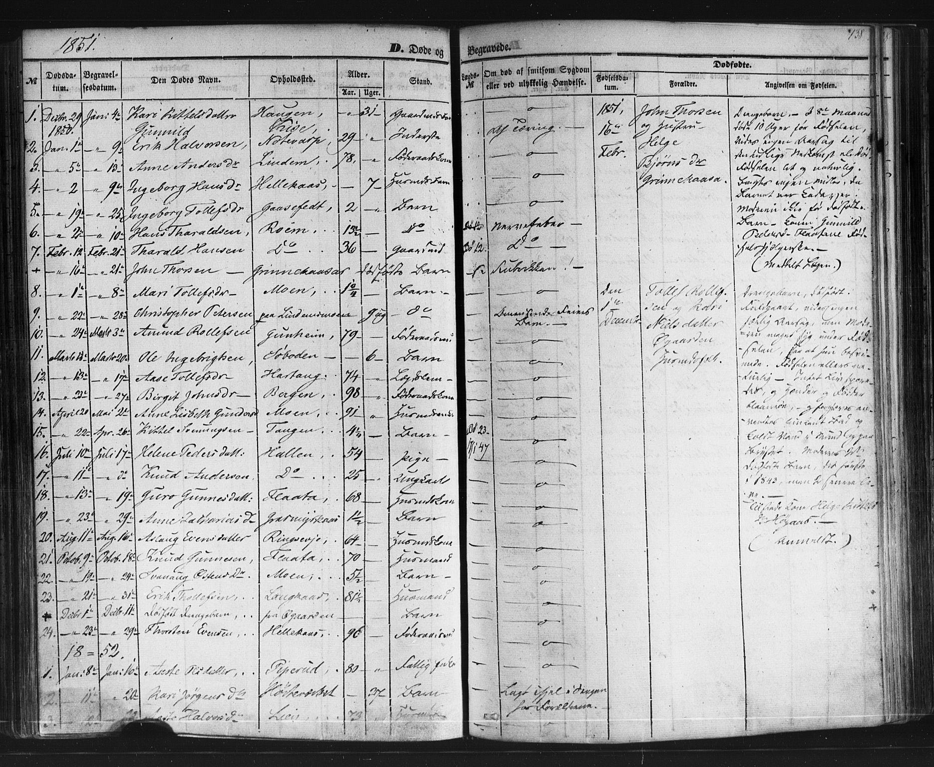 SAKO, Sauherad kirkebøker, F/Fb/L0001: Ministerialbok nr. II 1, 1851-1877, s. 138