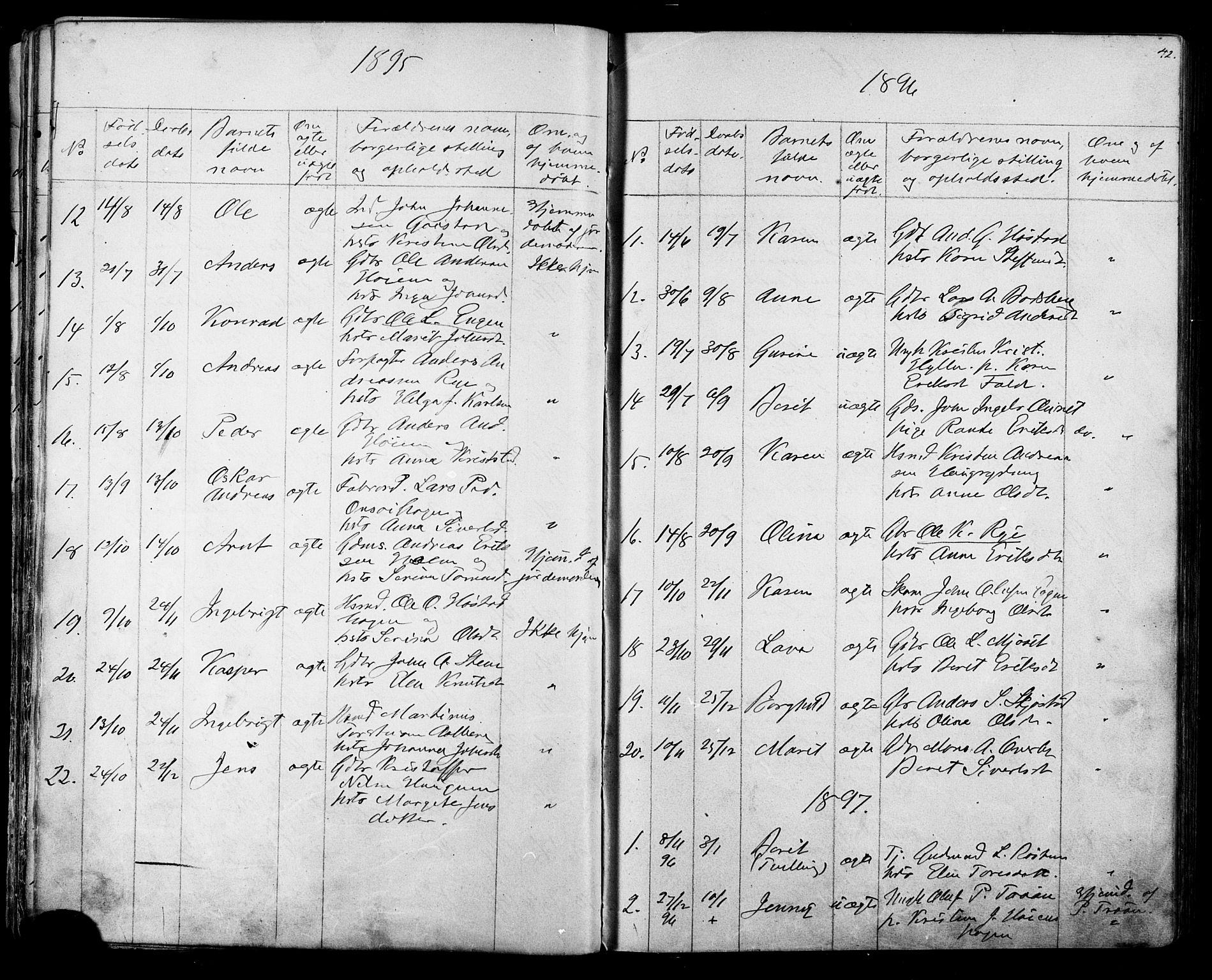 SAT, Ministerialprotokoller, klokkerbøker og fødselsregistre - Sør-Trøndelag, 612/L0387: Klokkerbok nr. 612C03, 1874-1908, s. 42