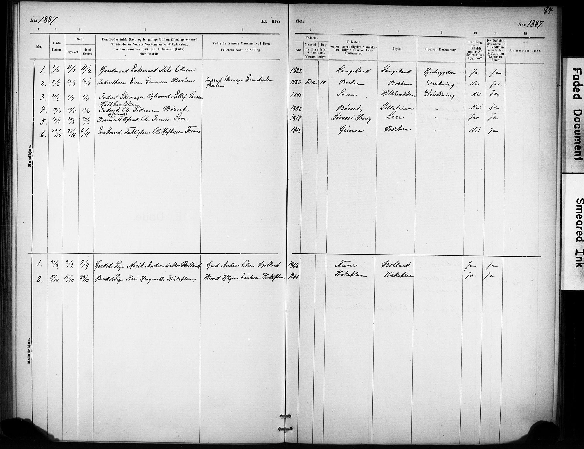 SAT, Ministerialprotokoller, klokkerbøker og fødselsregistre - Sør-Trøndelag, 693/L1119: Ministerialbok nr. 693A01, 1887-1905, s. 84