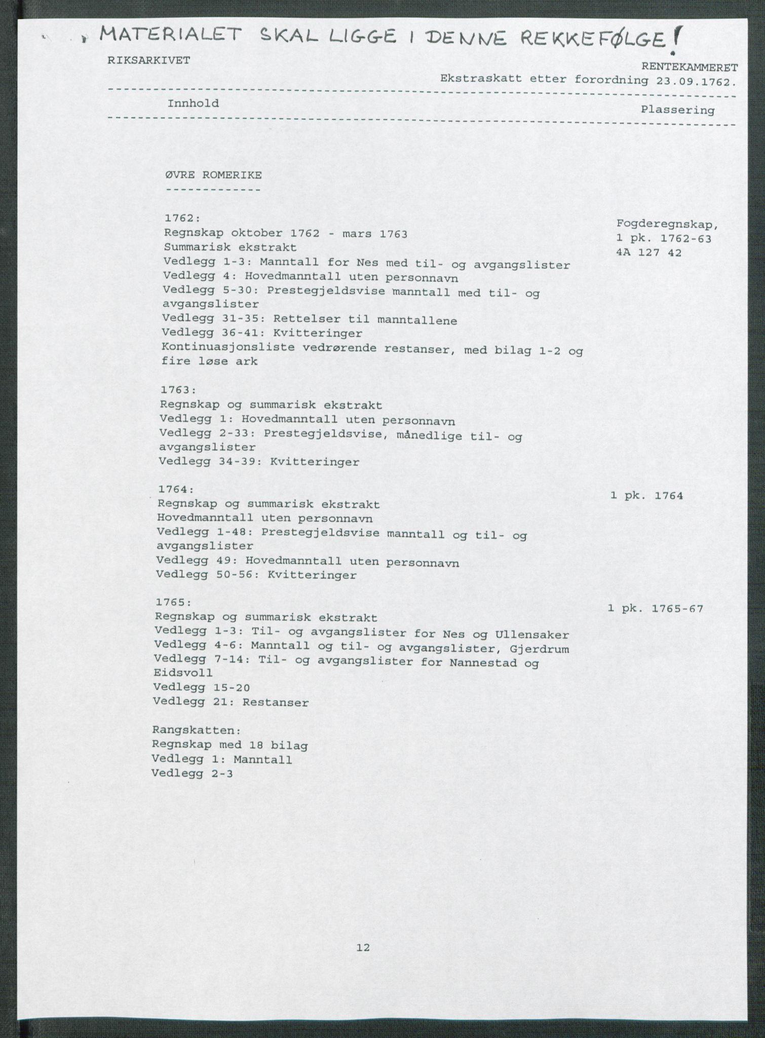 RA, Rentekammeret inntil 1814, Reviderte regnskaper, Fogderegnskap, R12/L0803: Ekstraskatten Øvre Romerike, 1763-1764, s. 2