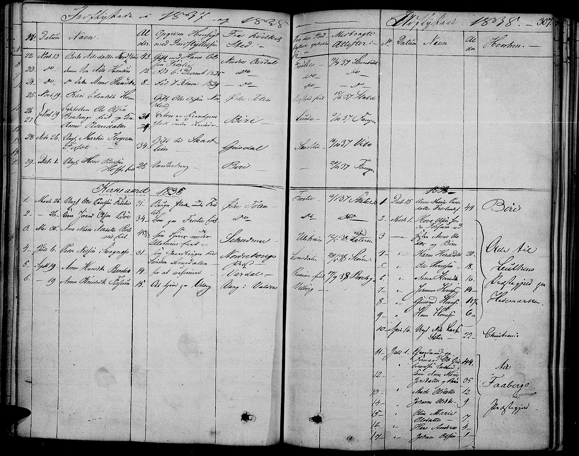 SAH, Land prestekontor, Ministerialbok nr. 8, 1830-1846, s. 307