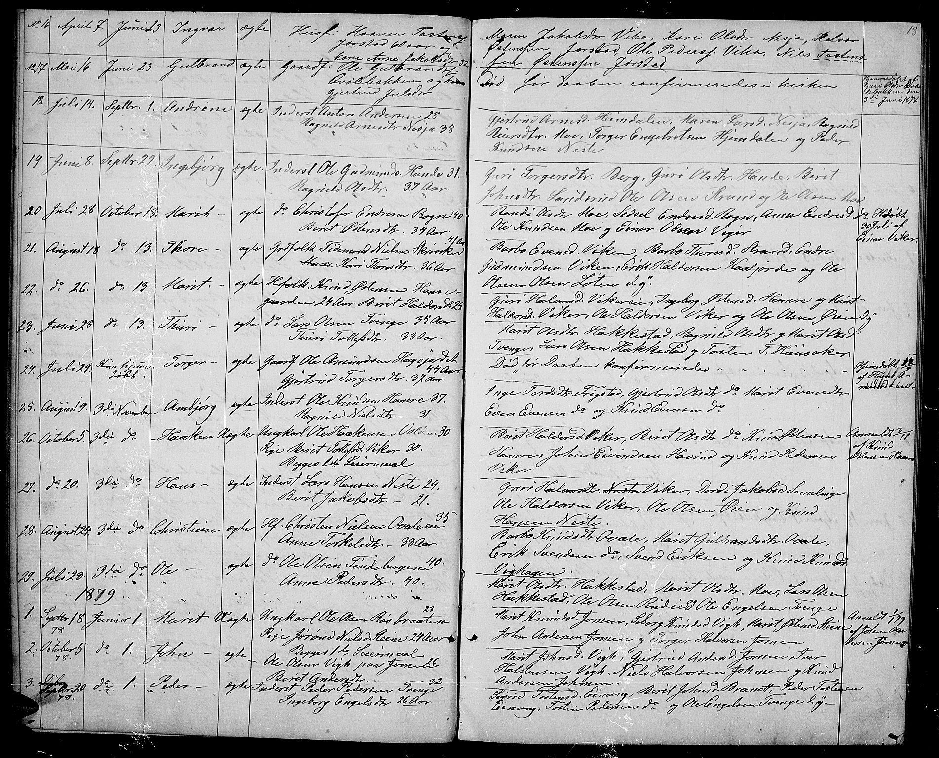 SAH, Vestre Slidre prestekontor, Klokkerbok nr. 1, 1869-1882, s. 18