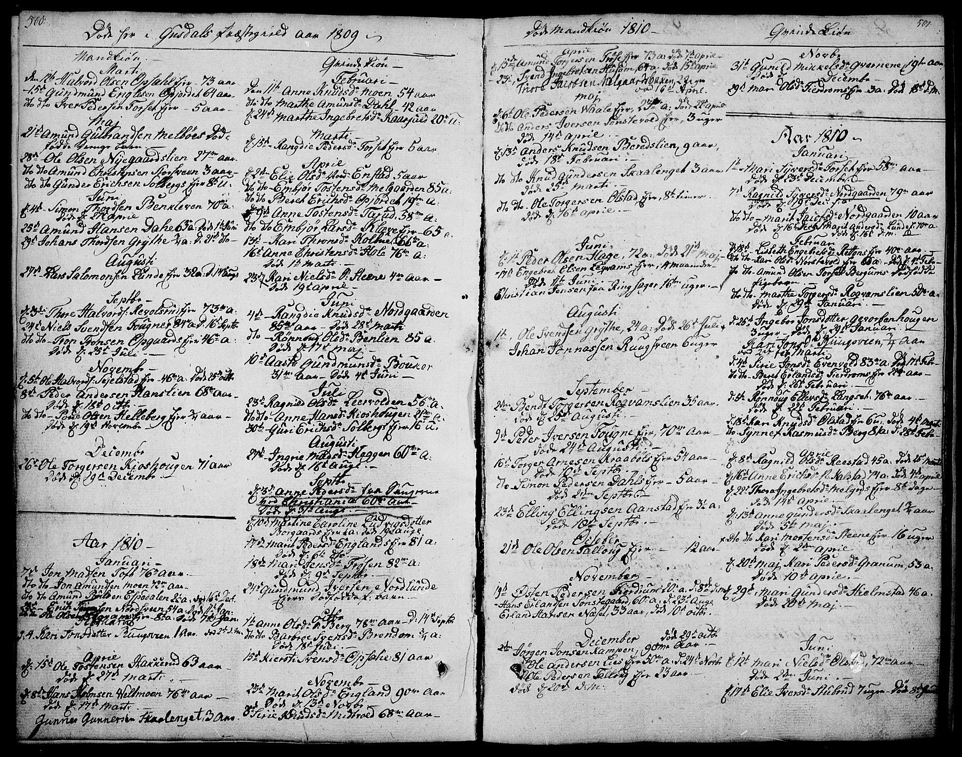 SAH, Gausdal prestekontor, Ministerialbok nr. 4, 1809-1817, s. 500-501