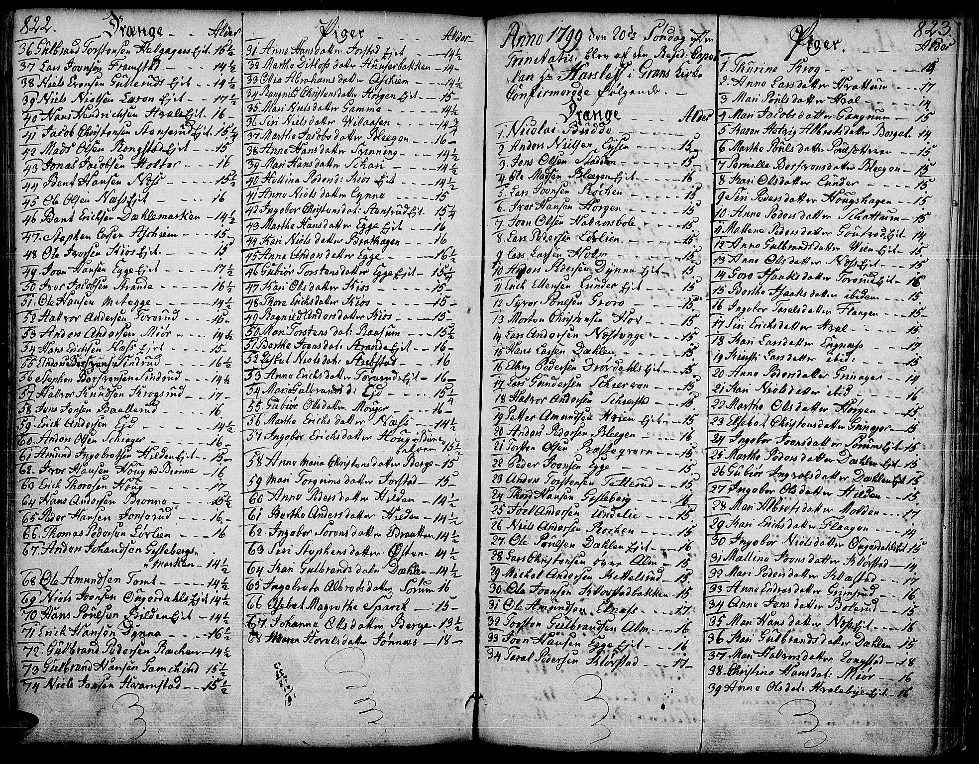 SAH, Gran prestekontor, Ministerialbok nr. 6, 1787-1824, s. 822-823