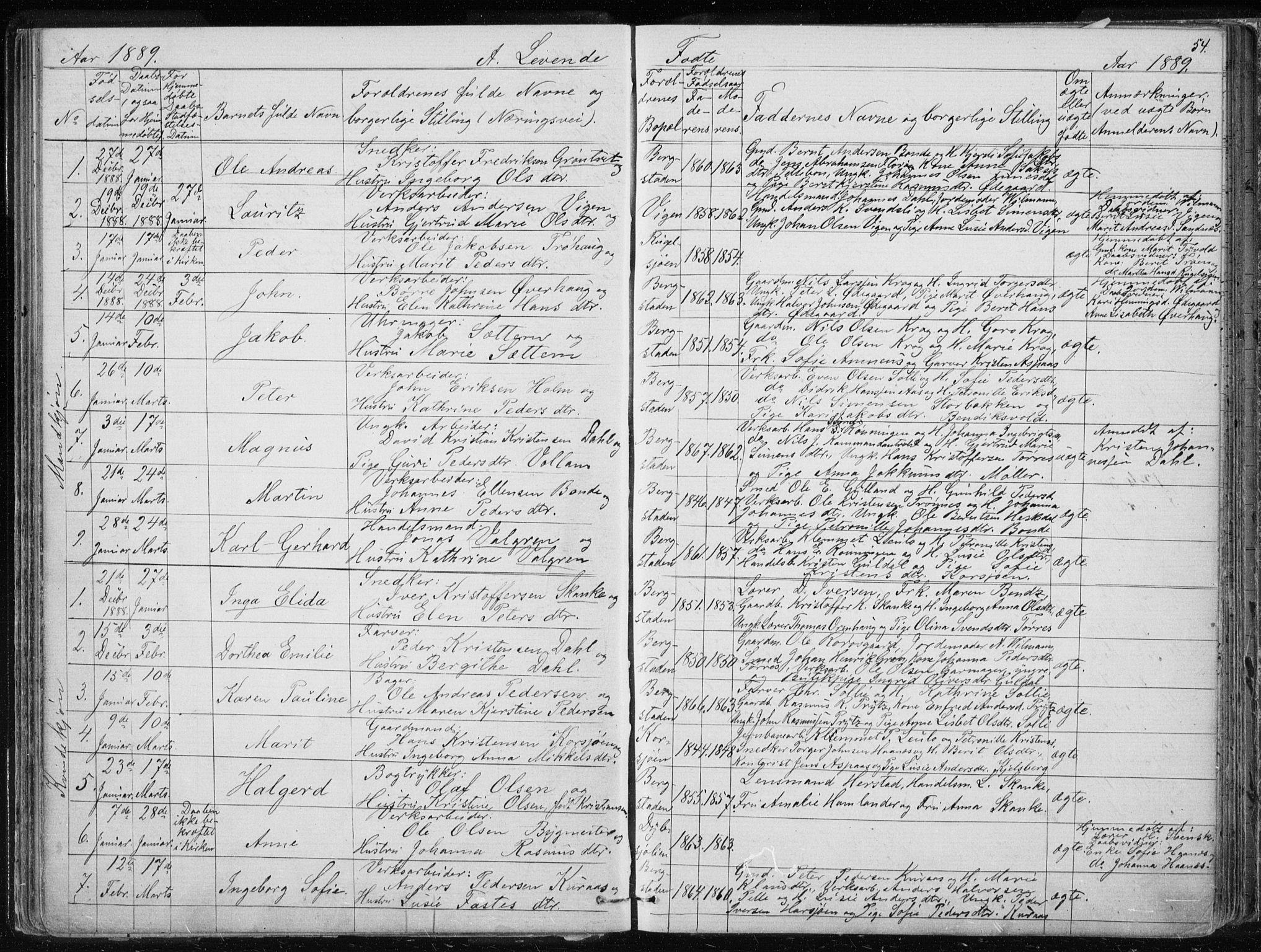 SAT, Ministerialprotokoller, klokkerbøker og fødselsregistre - Sør-Trøndelag, 681/L0940: Klokkerbok nr. 681C04, 1880-1895, s. 54