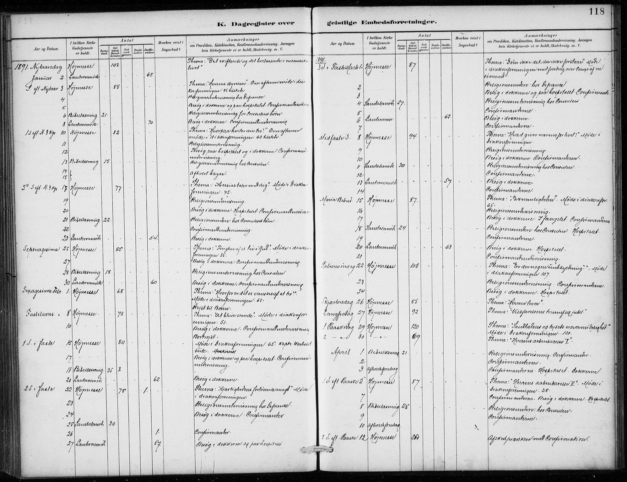 SAB, Den Norske Sjømannsmisjon i utlandet*, Ministerialbok nr. A 2, 1887-1913, s. 118