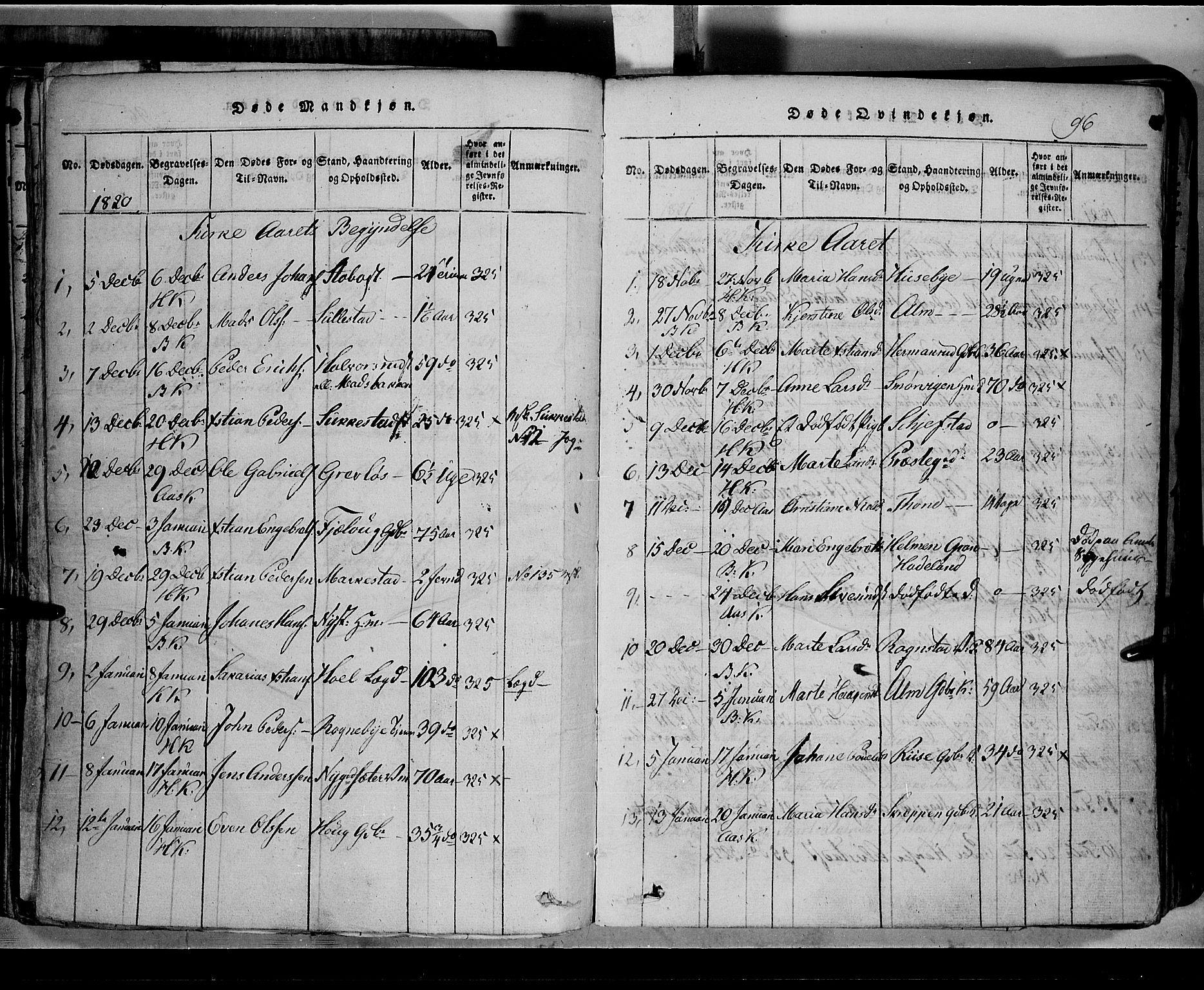 SAH, Toten prestekontor, Klokkerbok nr. 2, 1820-1827, s. 96