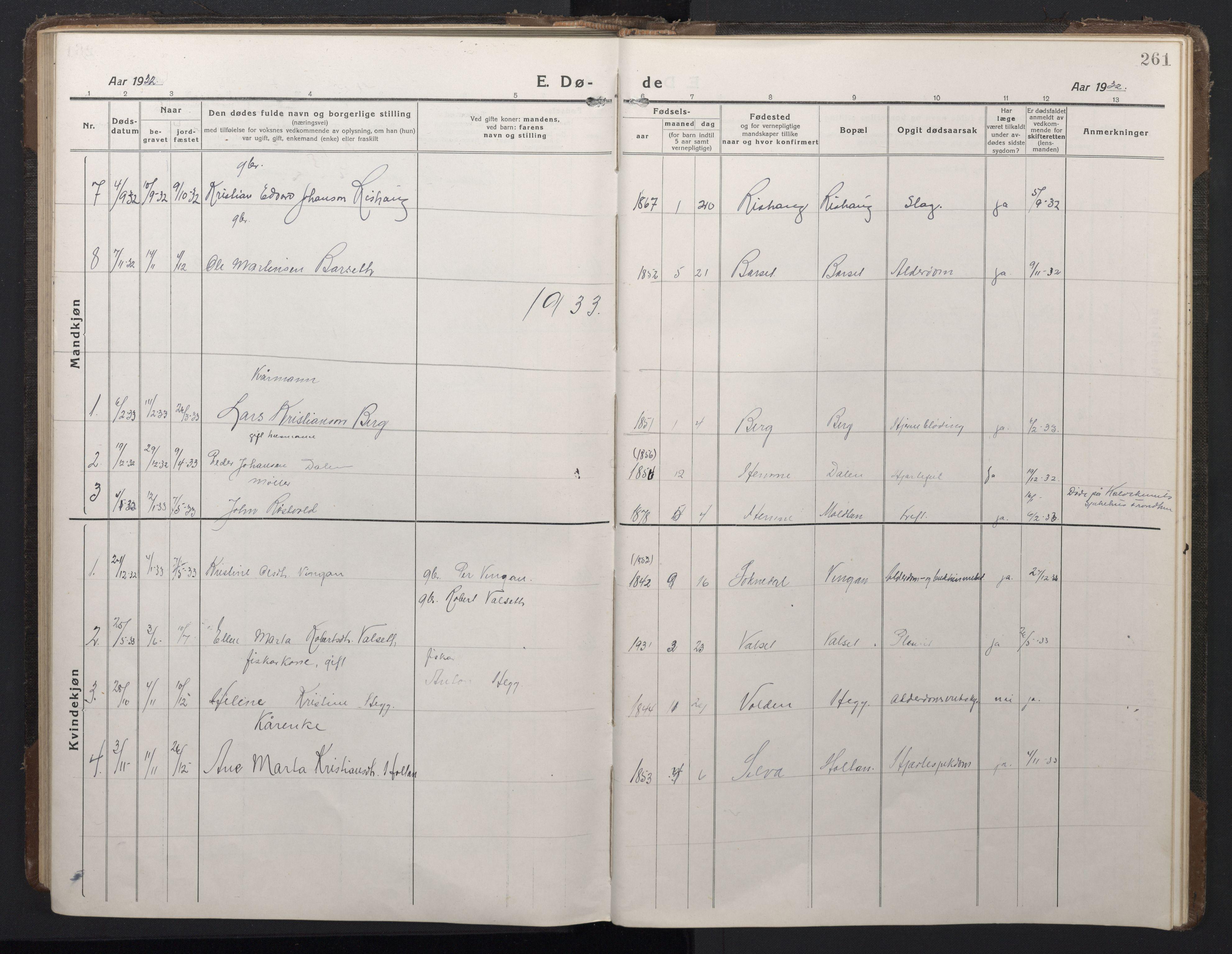 SAT, Ministerialprotokoller, klokkerbøker og fødselsregistre - Sør-Trøndelag, 662/L0758: Klokkerbok nr. 662C03, 1918-1948, s. 261