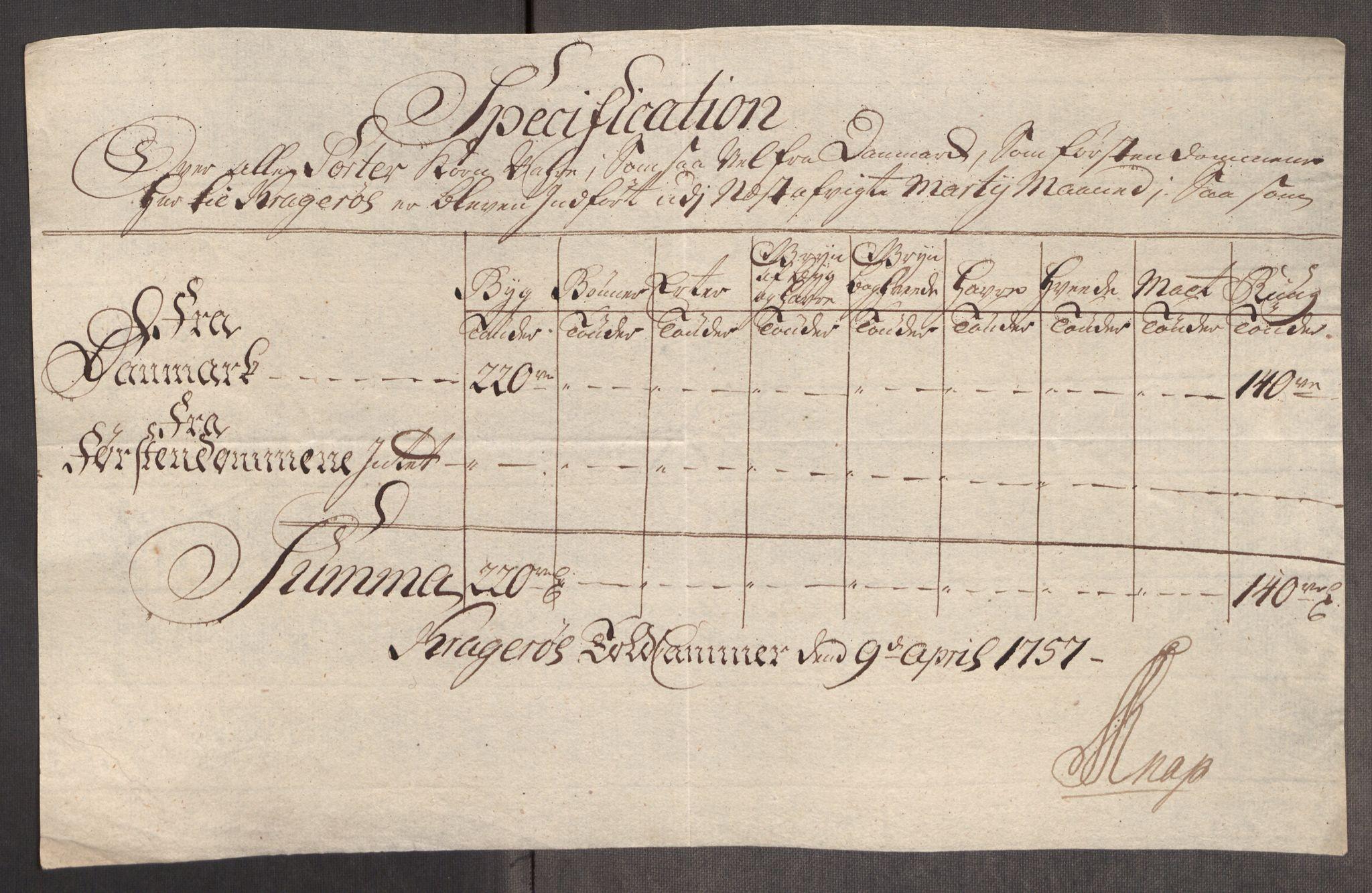 RA, Rentekammeret inntil 1814, Realistisk ordnet avdeling, Oe/L0005: [Ø1]: Priskuranter, 1753-1757, s. 858