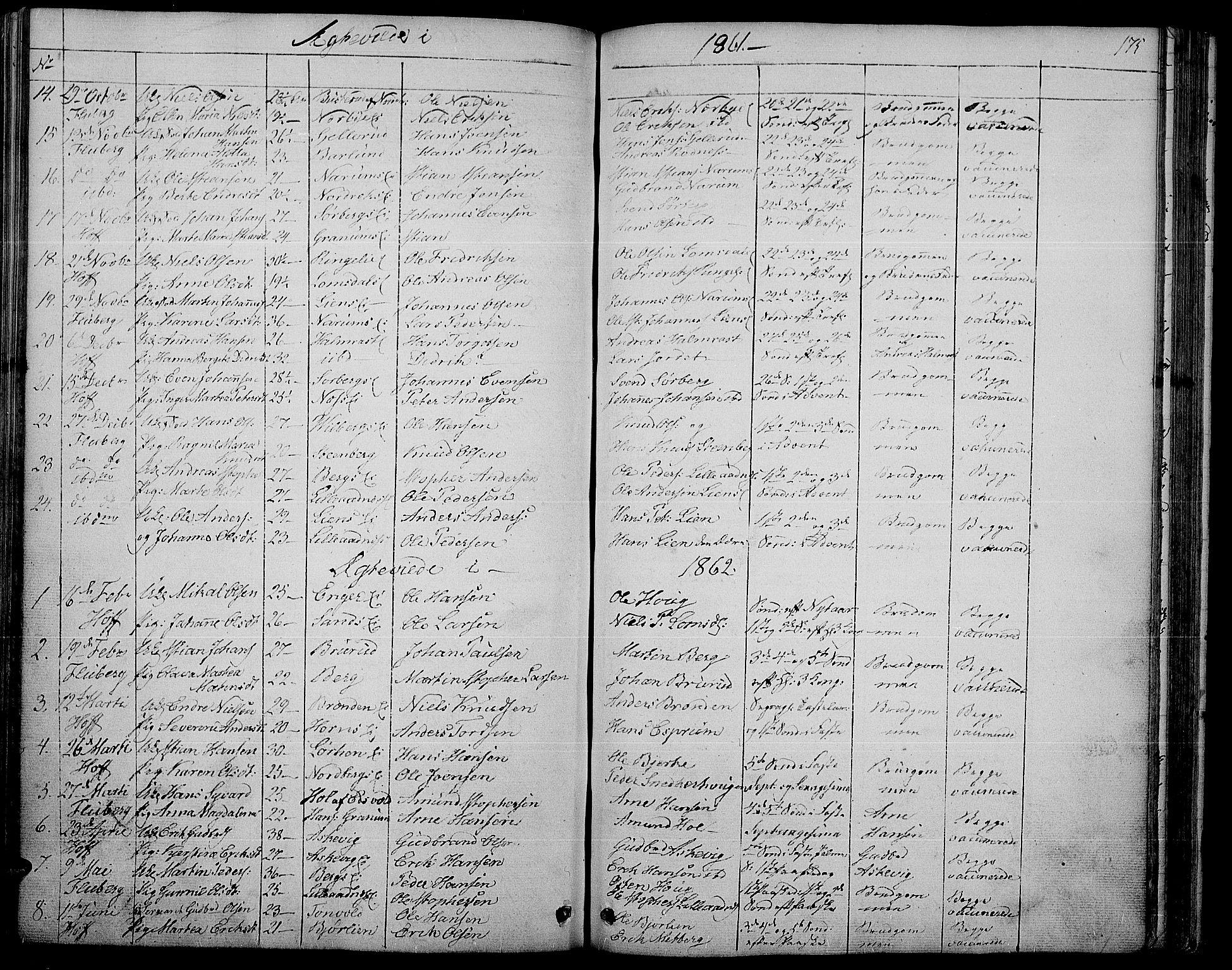 SAH, Søndre Land prestekontor, L/L0001: Klokkerbok nr. 1, 1849-1883, s. 175