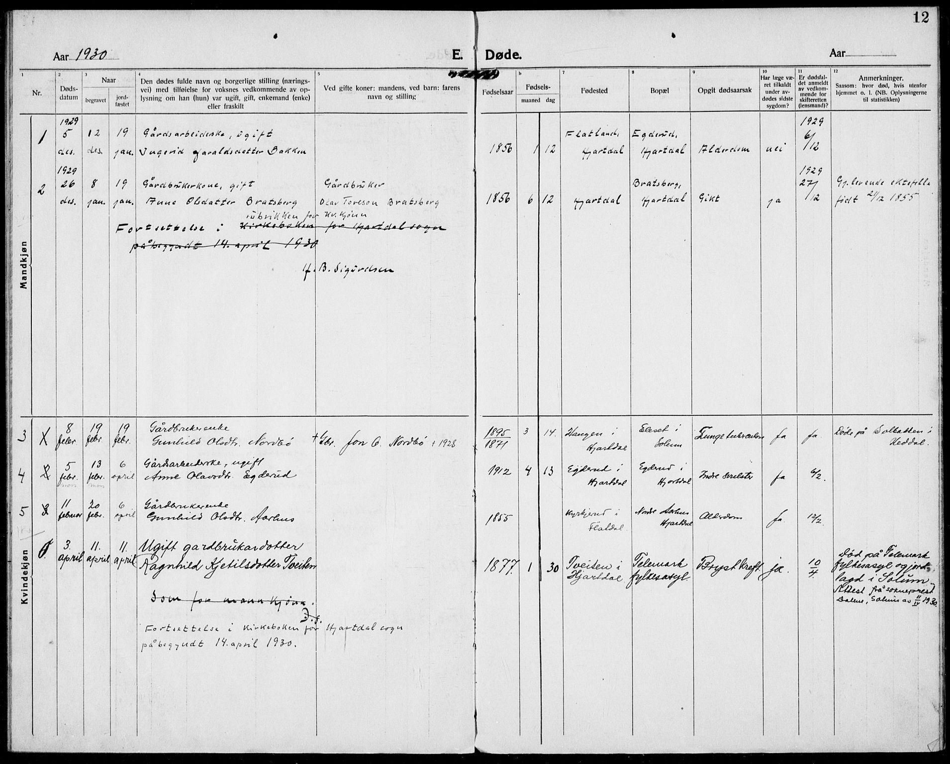 SAKO, Hjartdal kirkebøker, F/Fa/L0012: Ministerialbok nr. I 12, 1923-1930, s. 12