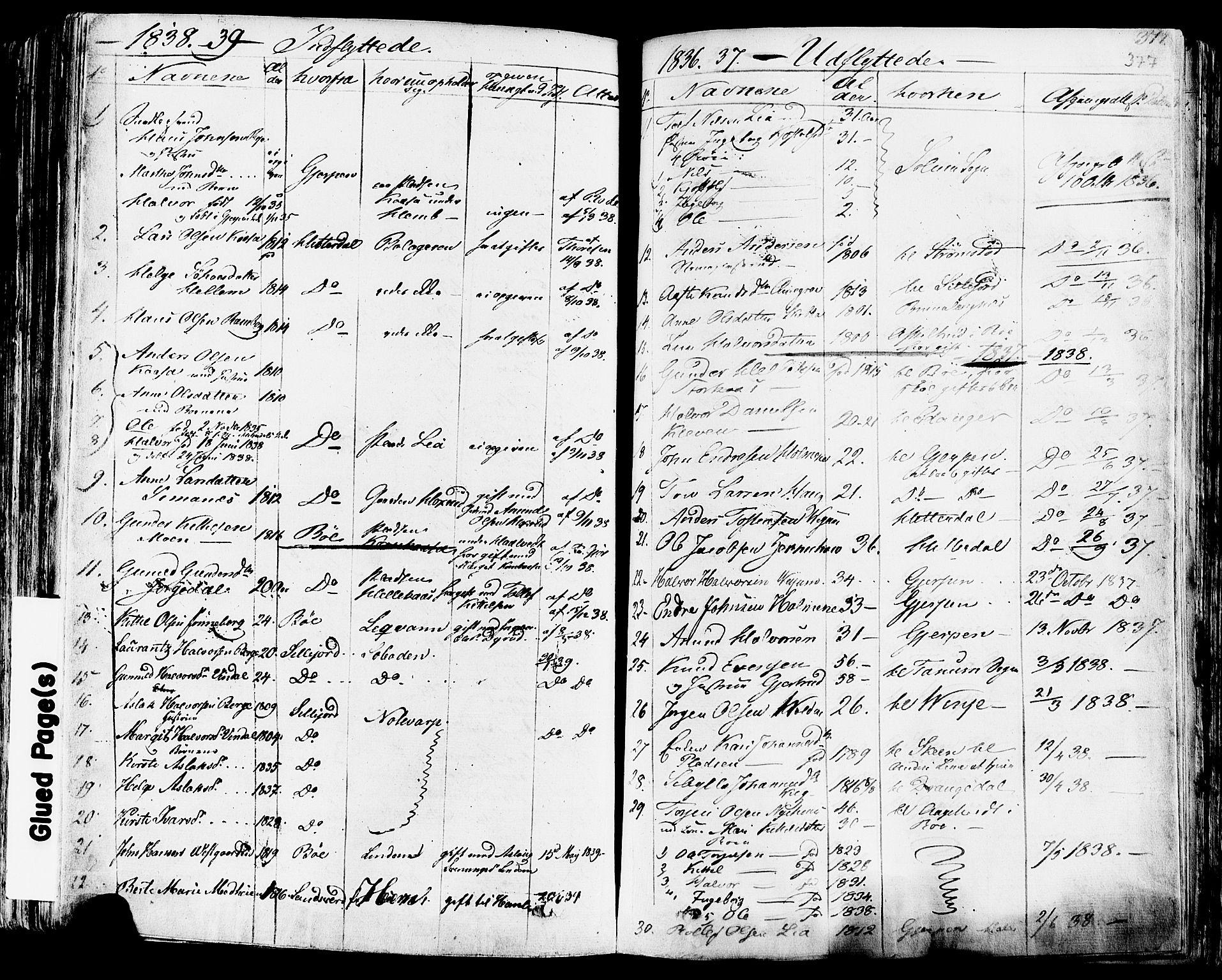 SAKO, Sauherad kirkebøker, F/Fa/L0006: Ministerialbok nr. I 6, 1827-1850, s. 377