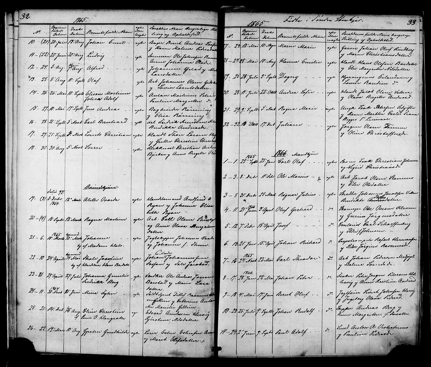 SAT, Ministerialprotokoller, klokkerbøker og fødselsregistre - Nord-Trøndelag, 739/L0367: Ministerialbok nr. 739A01 /1, 1838-1868, s. 32-33