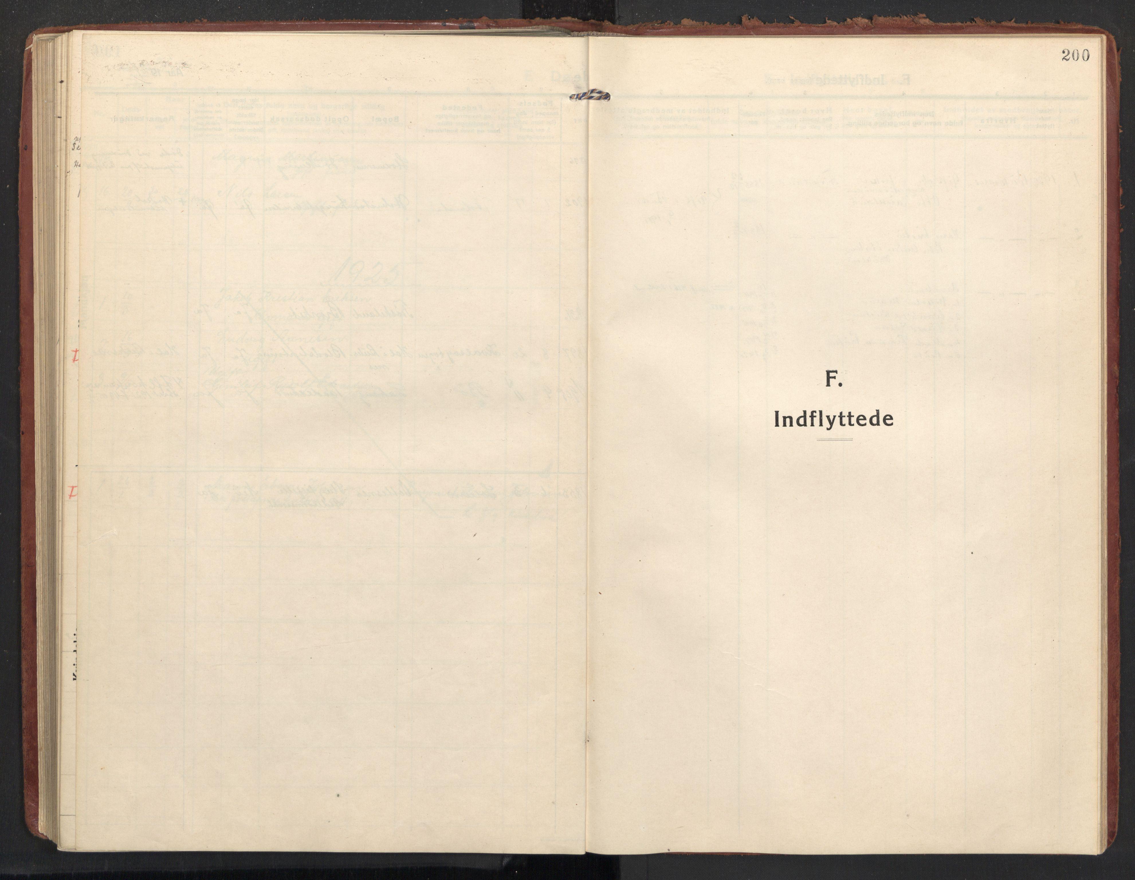 SAT, Ministerialprotokoller, klokkerbøker og fødselsregistre - Nordland, 890/L1288: Ministerialbok nr. 890A03, 1915-1925, s. 200