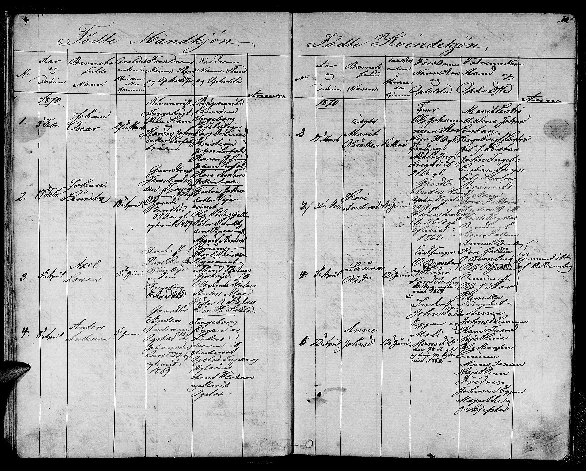 SAT, Ministerialprotokoller, klokkerbøker og fødselsregistre - Sør-Trøndelag, 613/L0394: Klokkerbok nr. 613C02, 1862-1886, s. 25