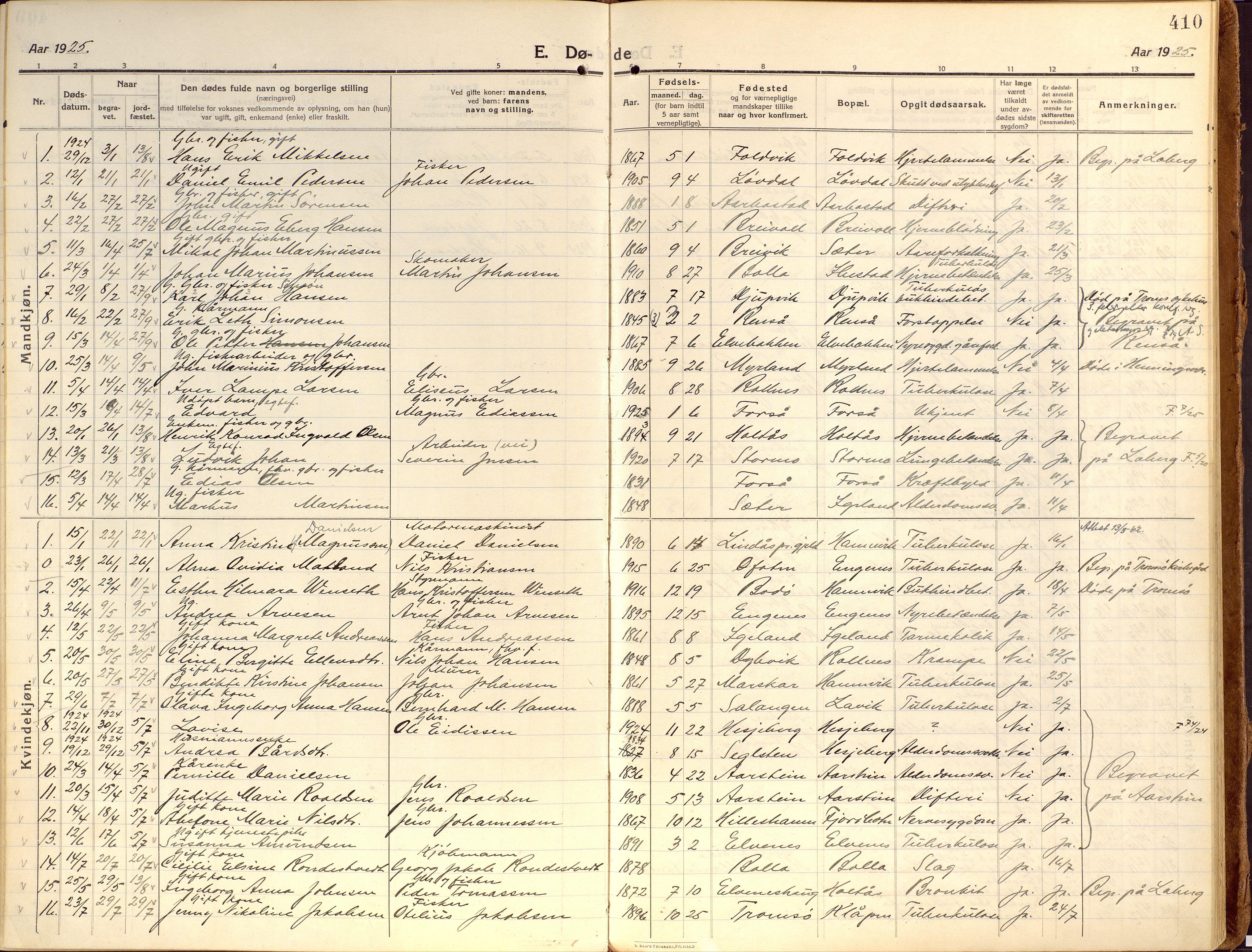 SATØ, Ibestad sokneprestembete, Ministerialbok nr. 18, 1915-1929, s. 410