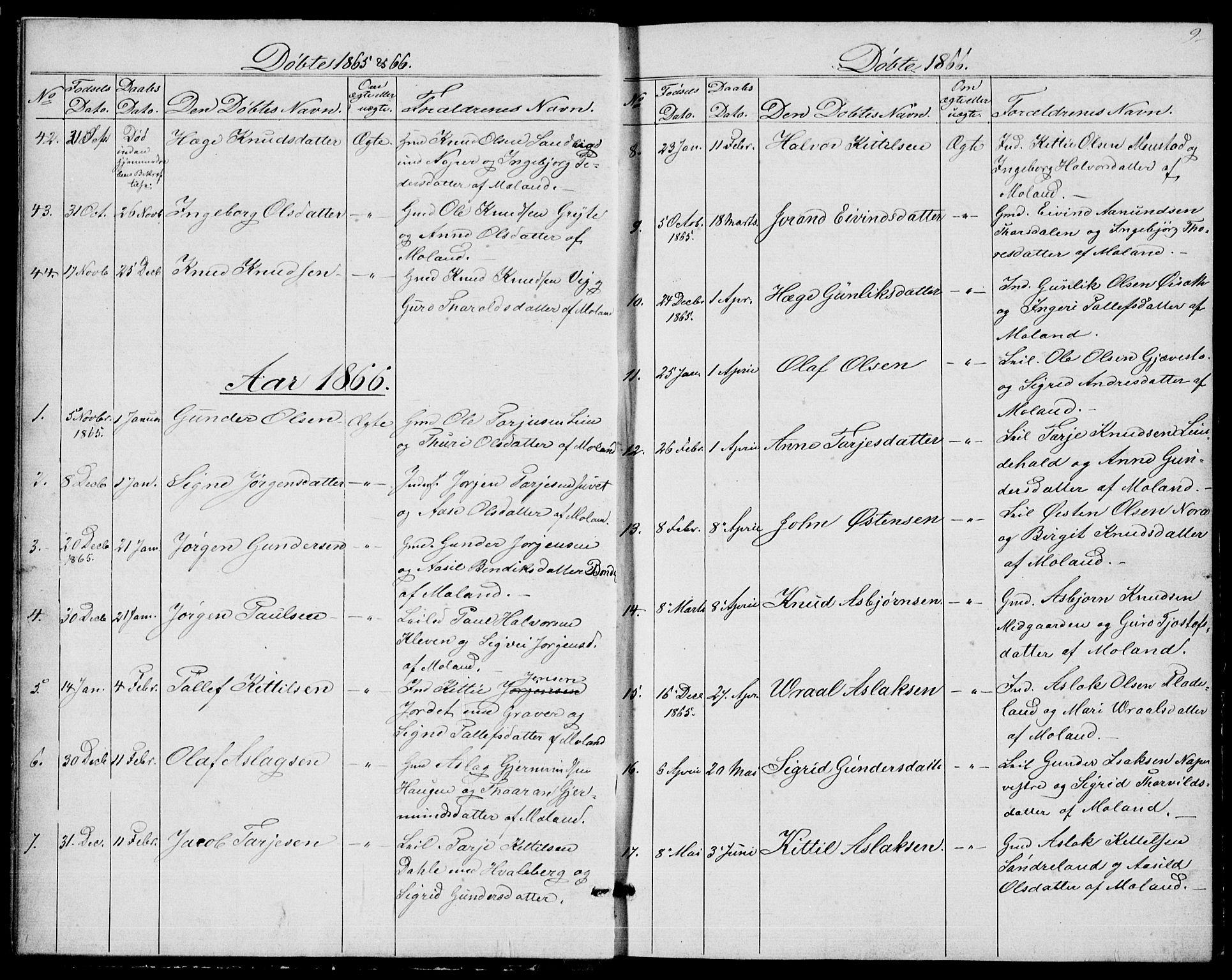 SAKO, Fyresdal kirkebøker, G/Ga/L0004: Klokkerbok nr. I 4, 1864-1892, s. 9