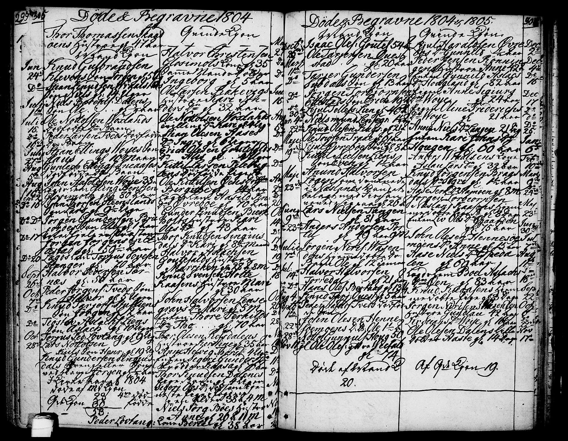 SAKO, Drangedal kirkebøker, F/Fa/L0003: Ministerialbok nr. 3, 1768-1814, s. 305-306