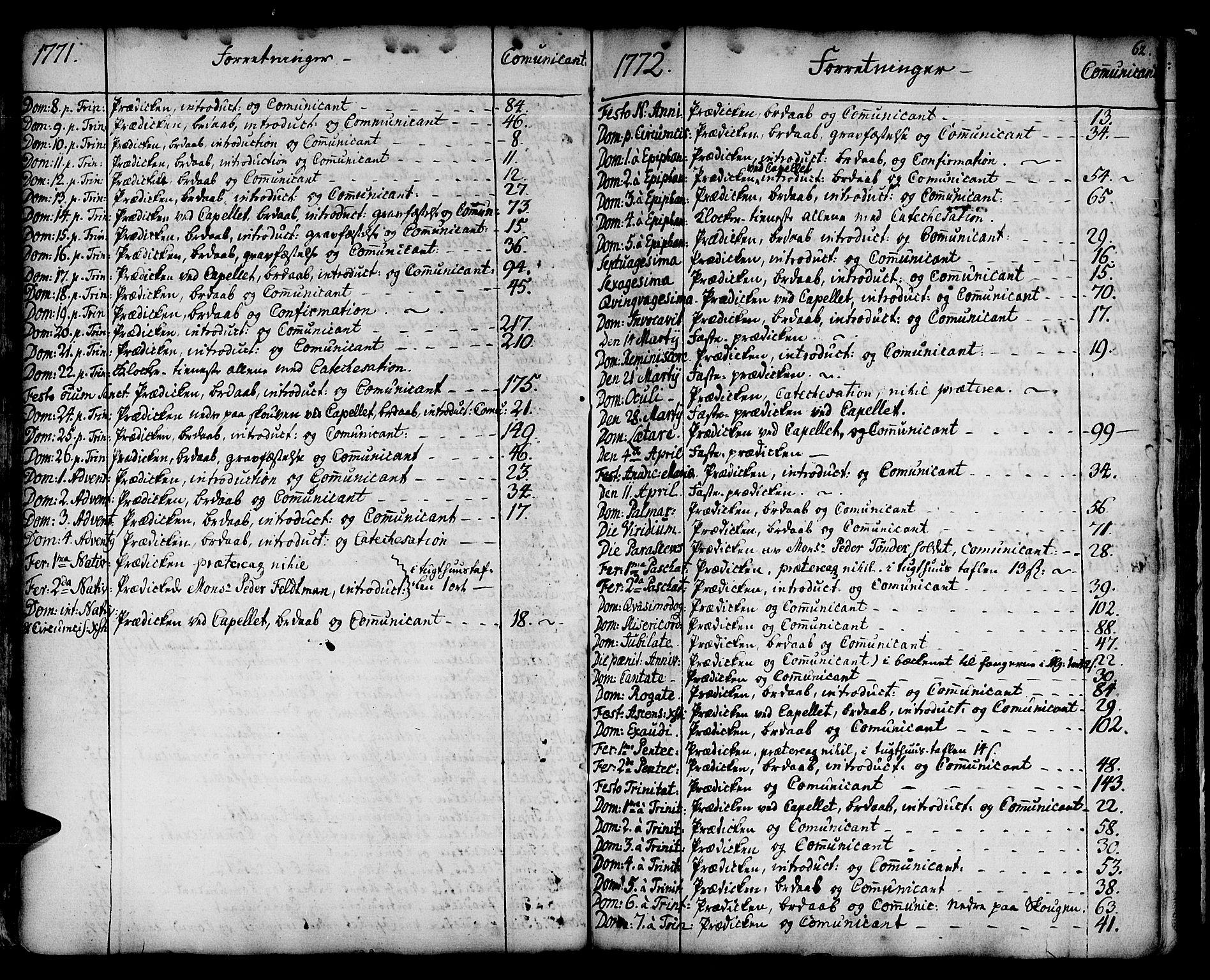 SAT, Ministerialprotokoller, klokkerbøker og fødselsregistre - Sør-Trøndelag, 678/L0891: Ministerialbok nr. 678A01, 1739-1780, s. 62