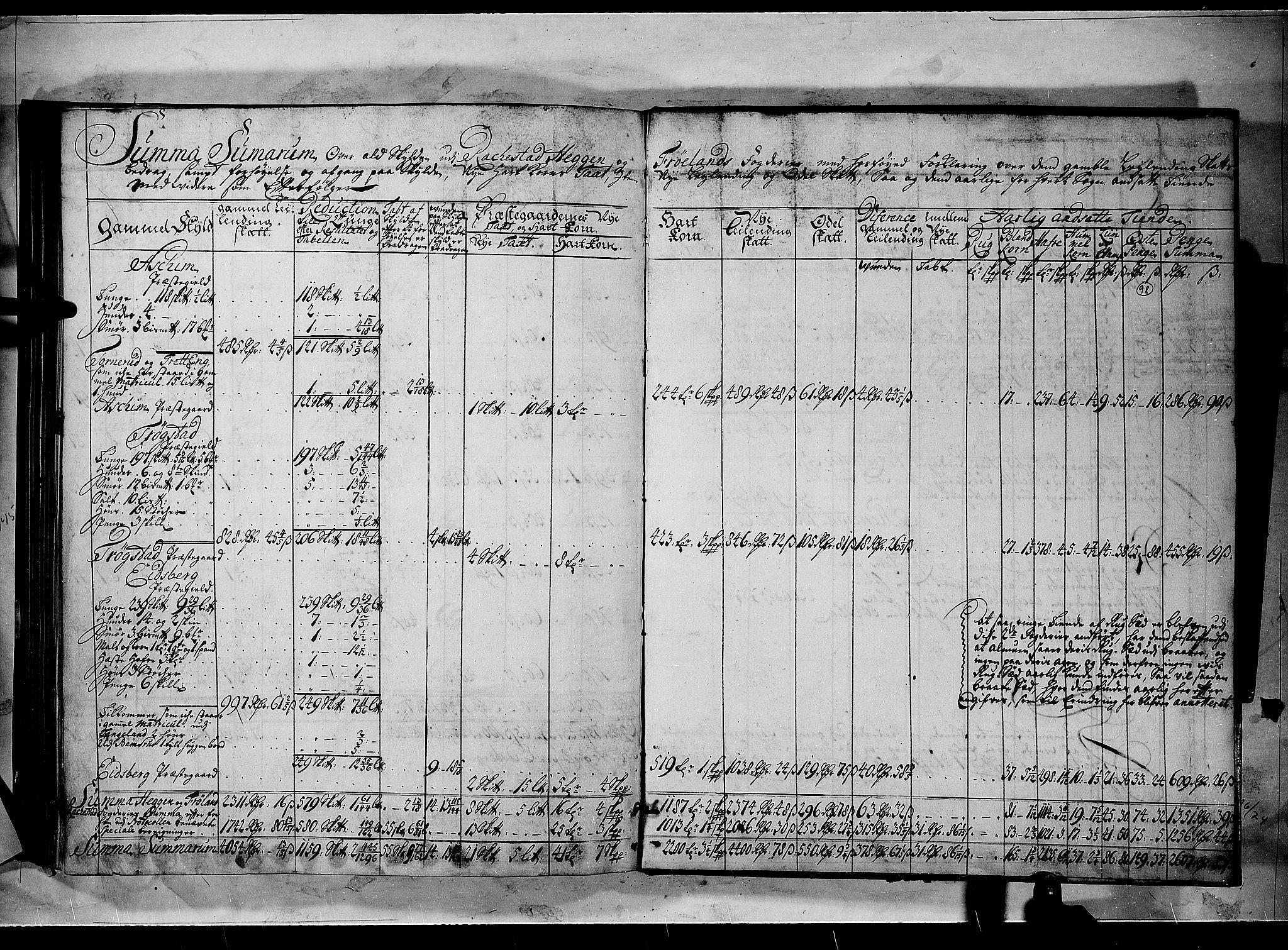 RA, Rentekammeret inntil 1814, Realistisk ordnet avdeling, N/Nb/Nbf/L0100: Rakkestad, Heggen og Frøland matrikkelprotokoll, 1723, s. 97b-98a