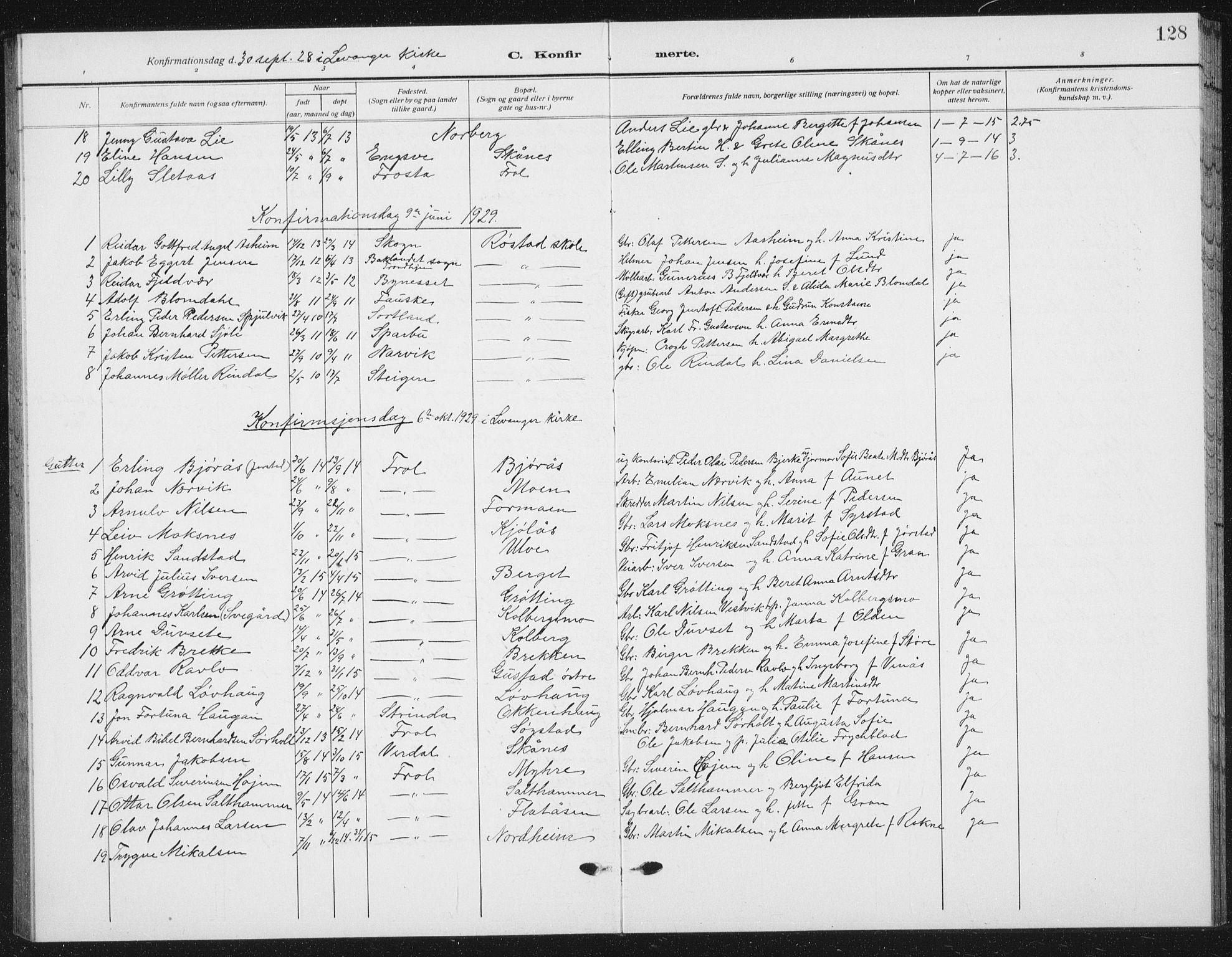 SAT, Ministerialprotokoller, klokkerbøker og fødselsregistre - Nord-Trøndelag, 721/L0209: Klokkerbok nr. 721C02, 1918-1940, s. 128