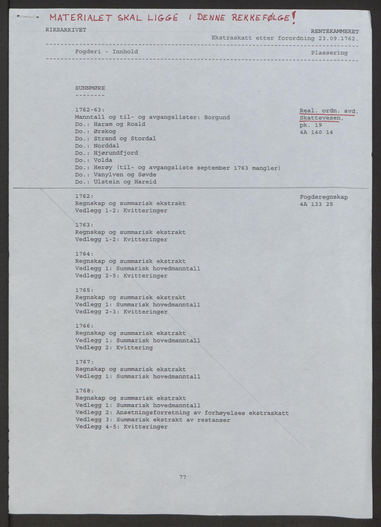 RA, Rentekammeret inntil 1814, Realistisk ordnet avdeling, Ol/L0019: [Gg 10]: Ekstraskatten, 23.09.1762. Sunnmøre, 1762-1763, s. 2
