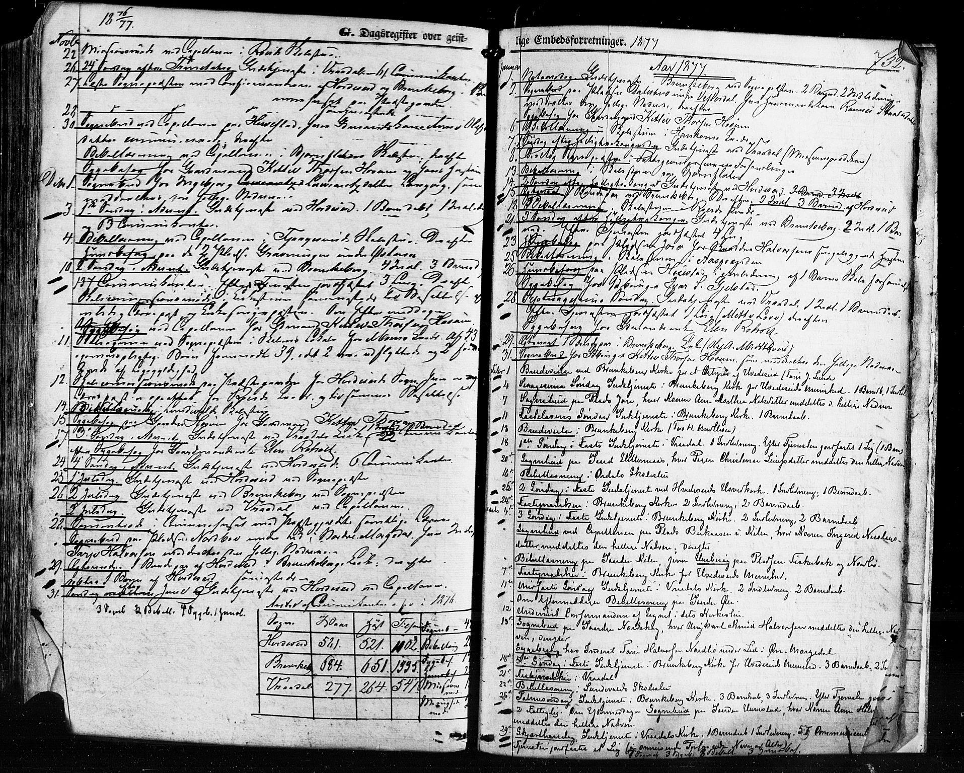 SAKO, Kviteseid kirkebøker, F/Fa/L0007: Ministerialbok nr. I 7, 1859-1881, s. 732