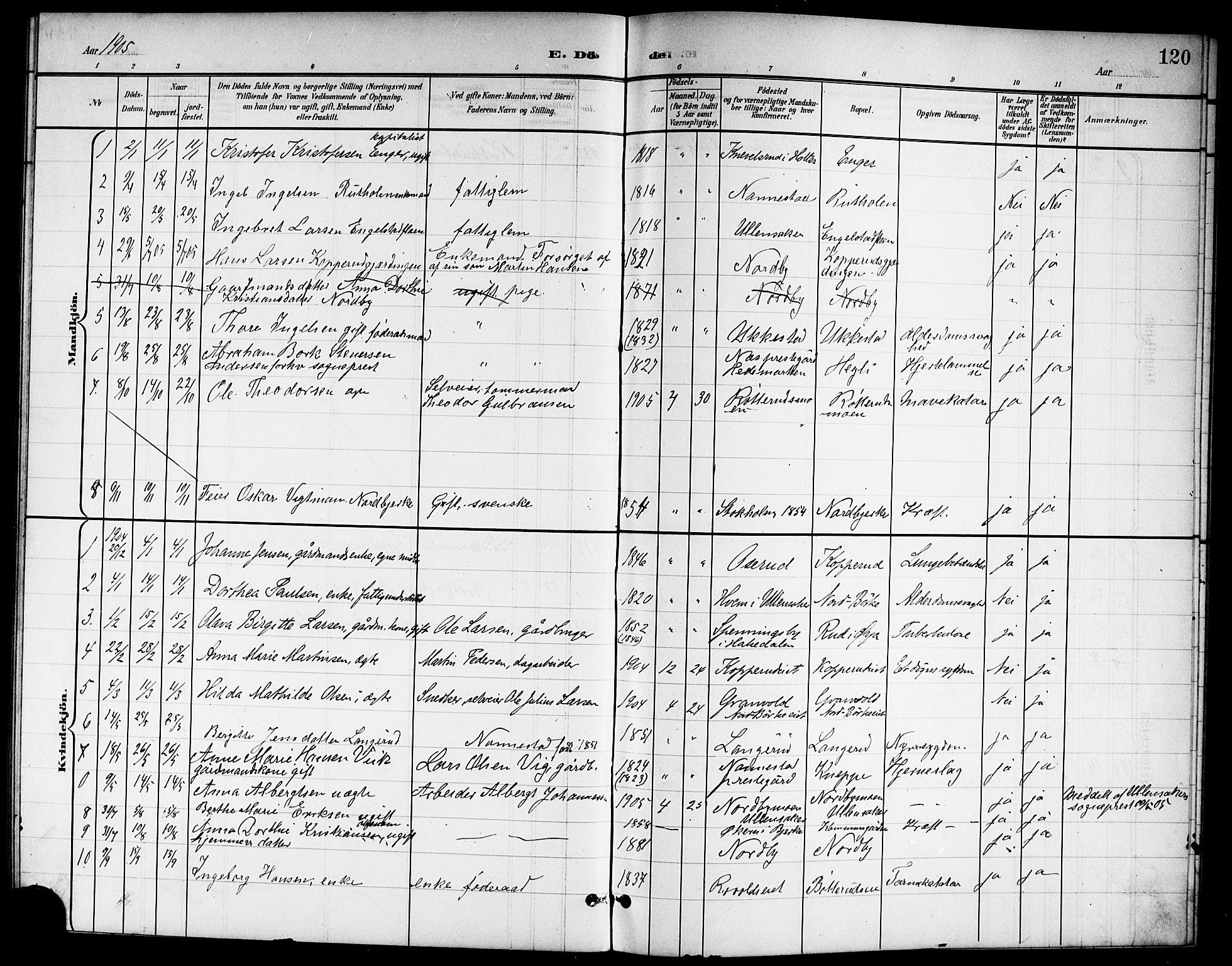 SAO, Nannestad prestekontor Kirkebøker, G/Ga/L0002: Klokkerbok nr. I 2, 1901-1913, s. 120