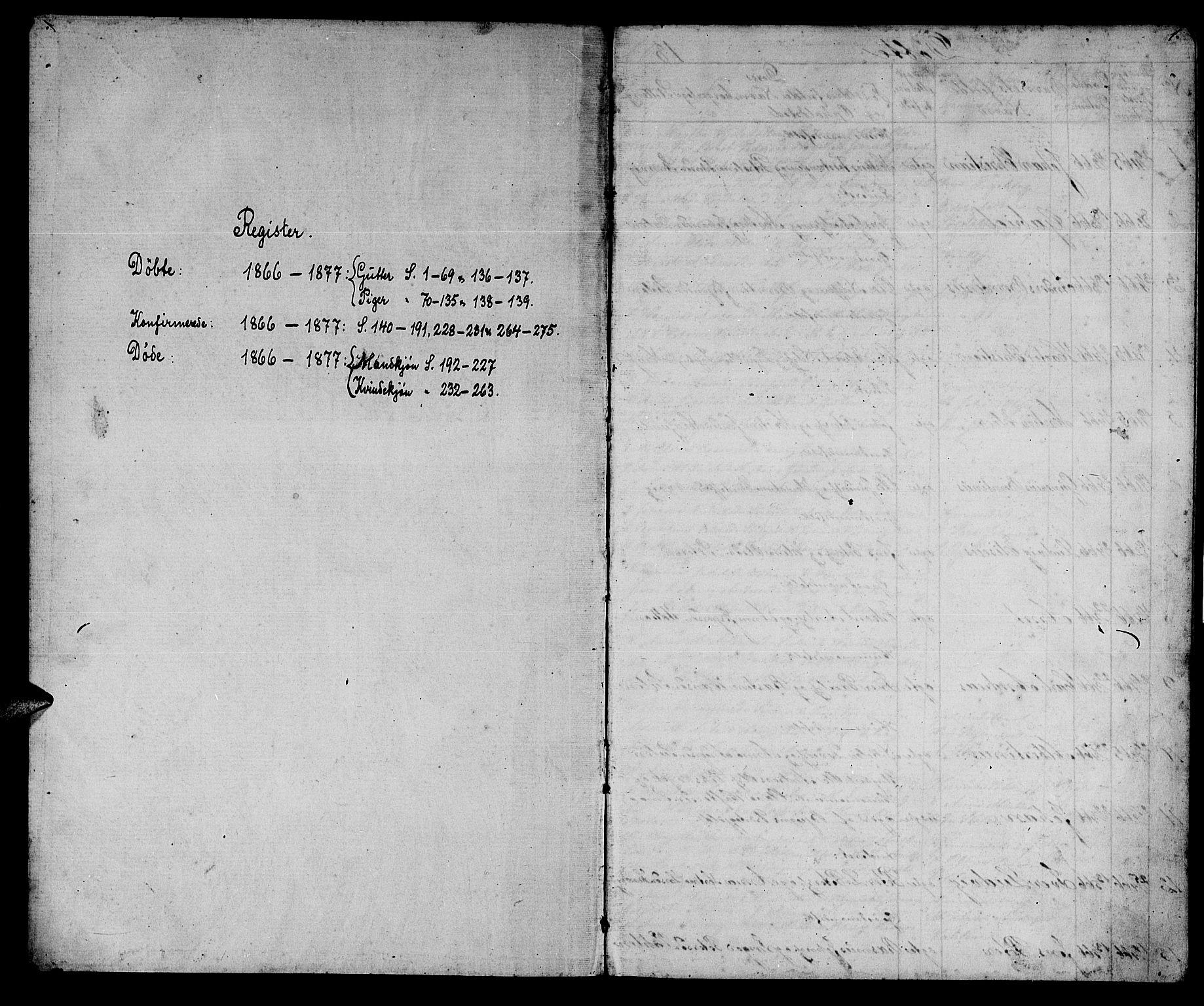 SAT, Ministerialprotokoller, klokkerbøker og fødselsregistre - Sør-Trøndelag, 640/L0583: Klokkerbok nr. 640C01, 1866-1877, s. 0-1