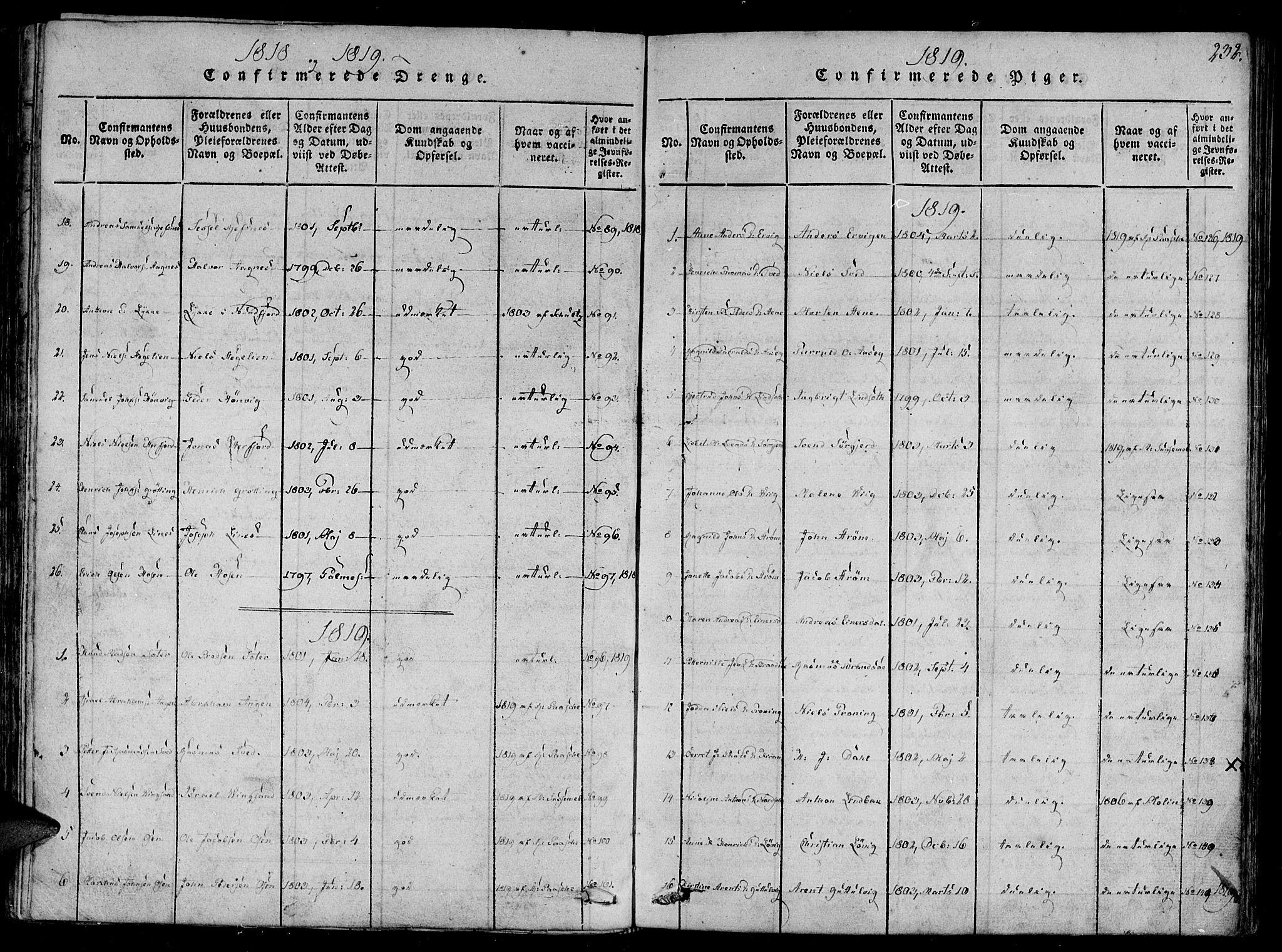 SAT, Ministerialprotokoller, klokkerbøker og fødselsregistre - Sør-Trøndelag, 657/L0702: Ministerialbok nr. 657A03, 1818-1831, s. 232