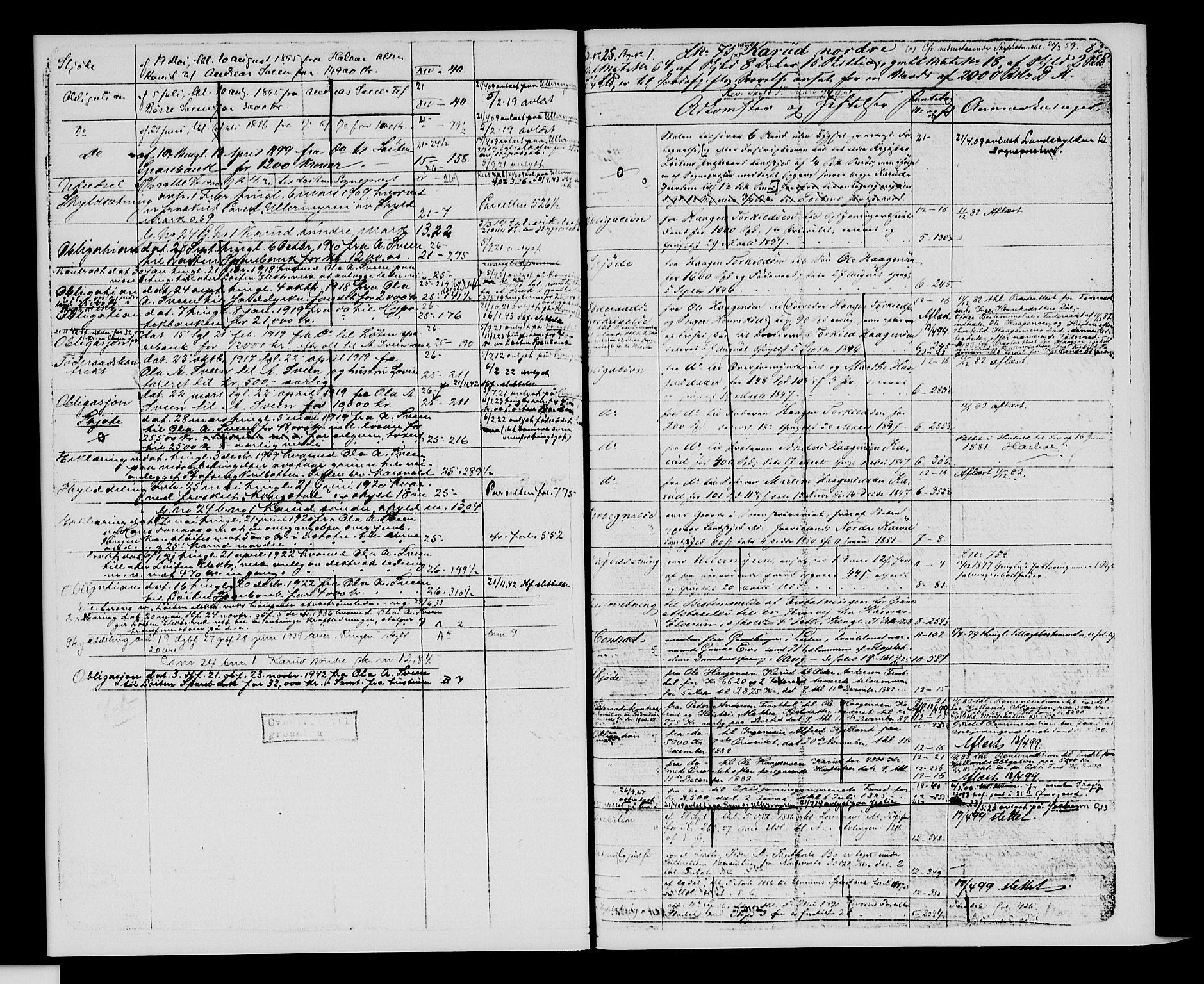SAH, Sør-Hedmark sorenskriveri, H/Ha/Hac/Hacc/L0001: Panteregister nr. 3.1, 1855-1943, s. 82