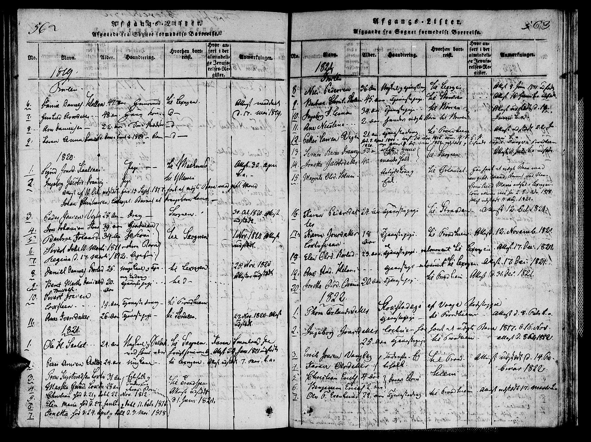 SAT, Ministerialprotokoller, klokkerbøker og fødselsregistre - Nord-Trøndelag, 713/L0112: Ministerialbok nr. 713A04 /1, 1817-1827, s. 562-563