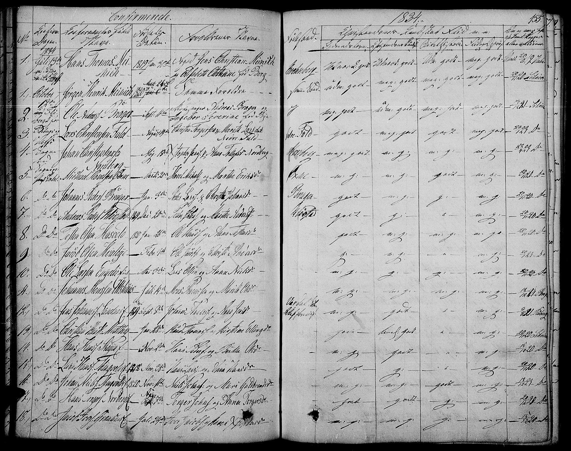 SAH, Land prestekontor, Ministerialbok nr. 8, 1830-1846, s. 155