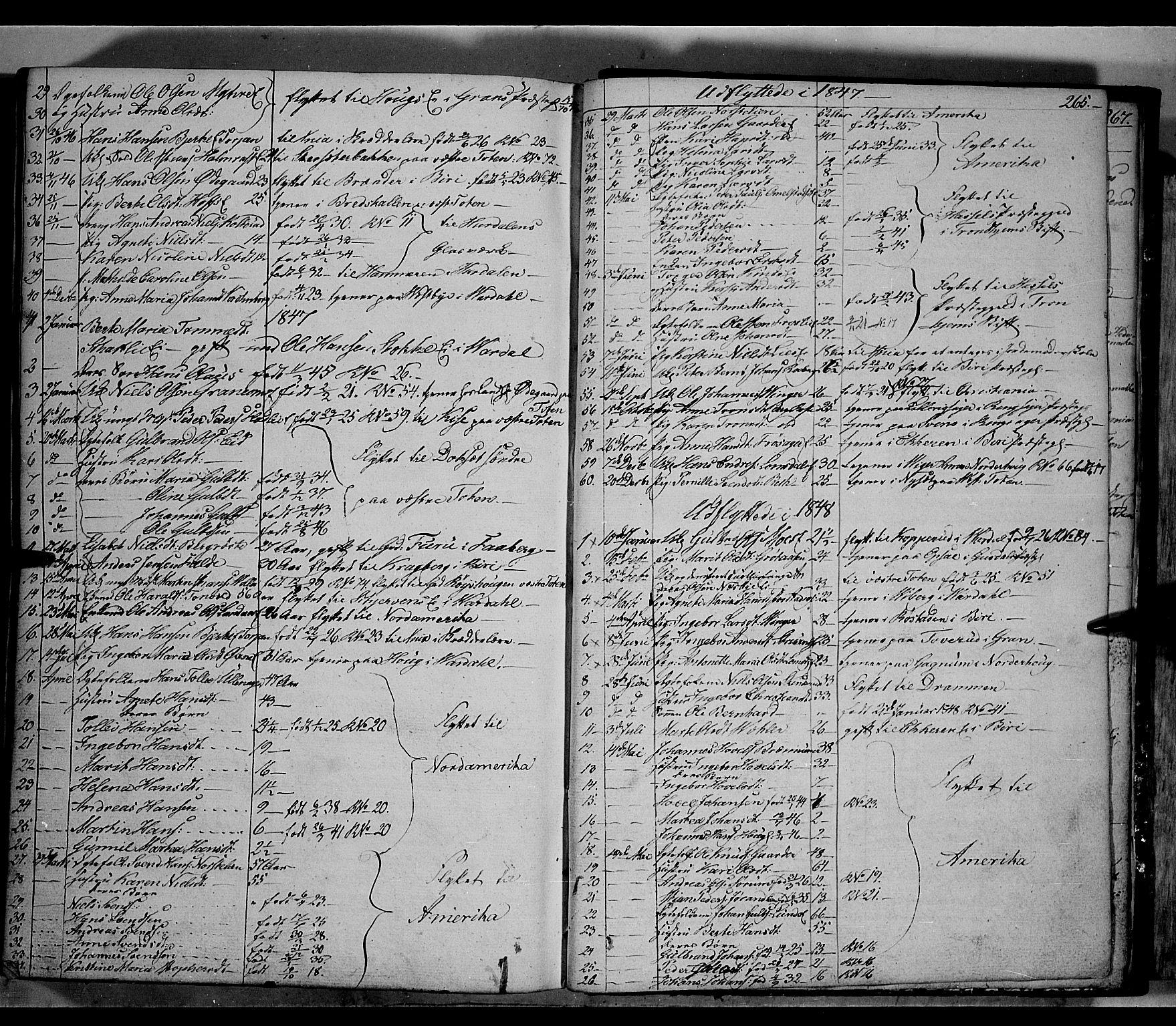 SAH, Land prestekontor, Klokkerbok nr. 2, 1833-1849, s. 265
