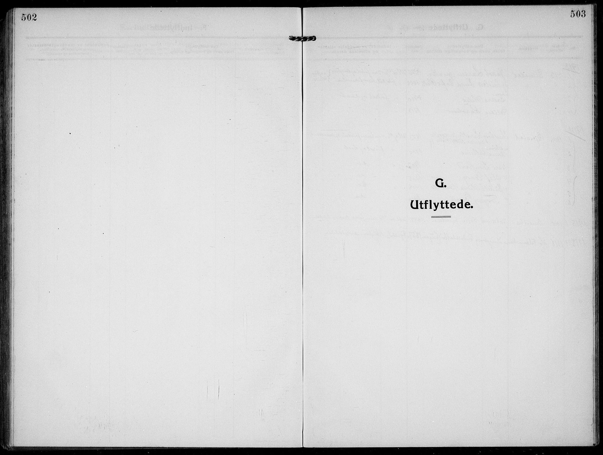 SAKO, Solum kirkebøker, F/Fb/L0004: Ministerialbok nr. II 4, 1913-1924, s. 502-503