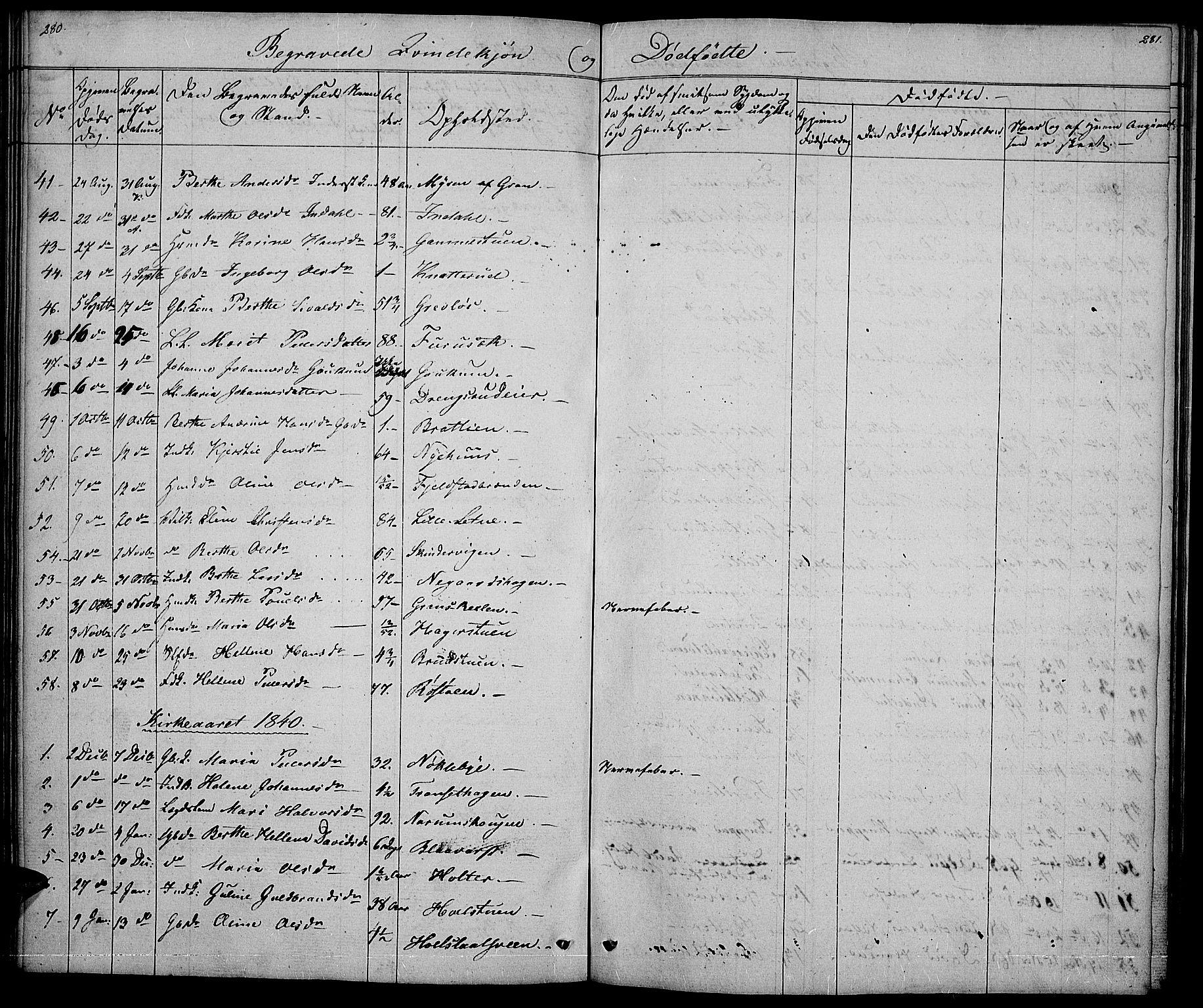 SAH, Vestre Toten prestekontor, Klokkerbok nr. 2, 1836-1848, s. 280-281